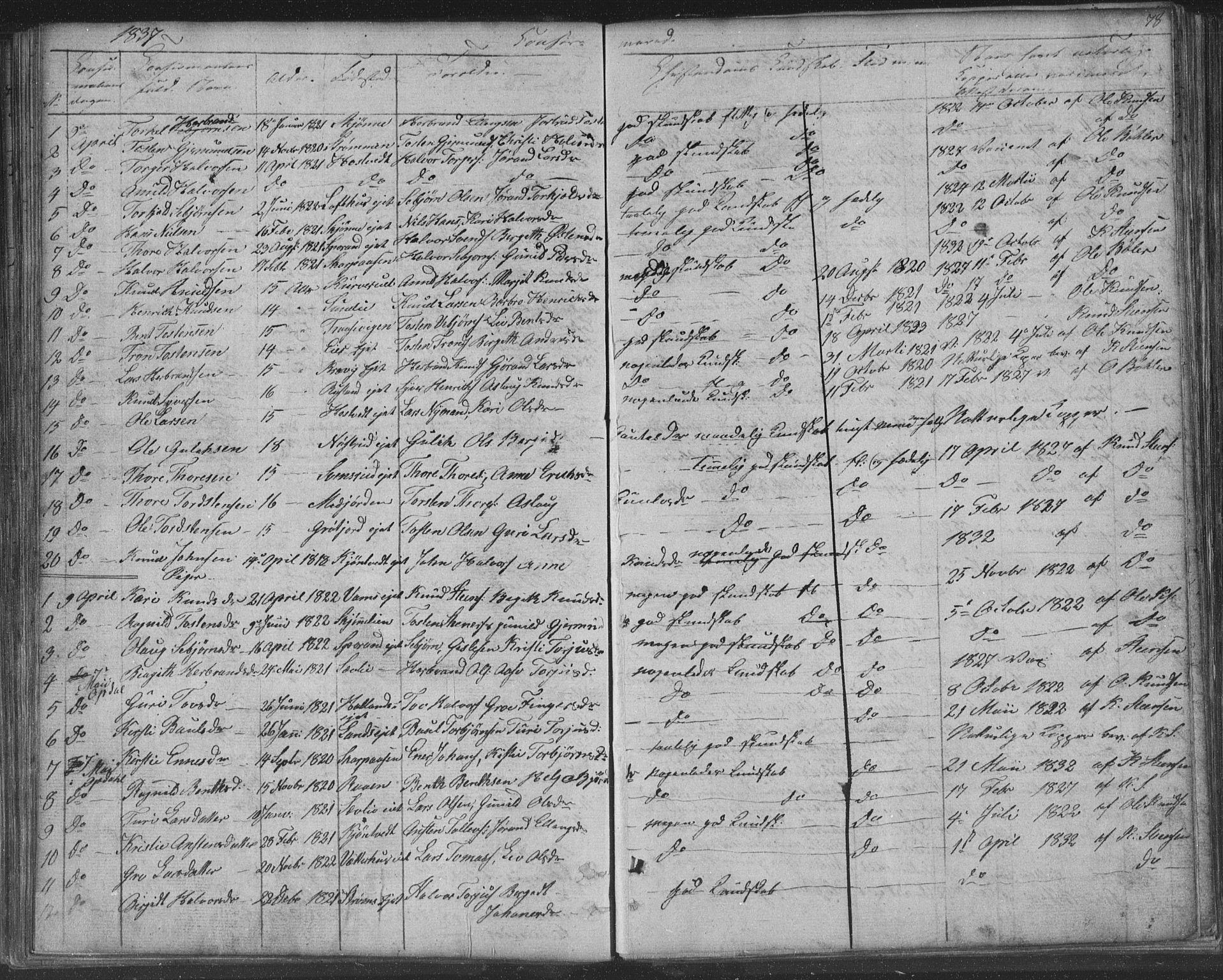 SAKO, Nore kirkebøker, F/Fa/L0001: Ministerialbok nr. I 1, 1836-1855, s. 78