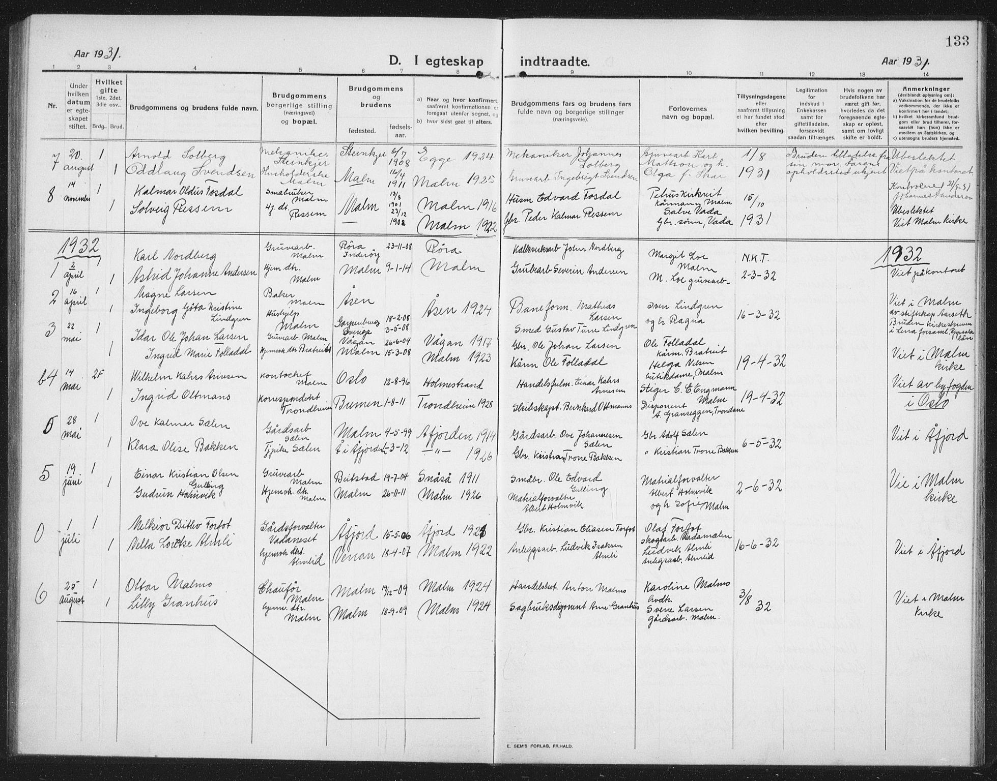 SAT, Ministerialprotokoller, klokkerbøker og fødselsregistre - Nord-Trøndelag, 745/L0434: Klokkerbok nr. 745C03, 1914-1937, s. 133