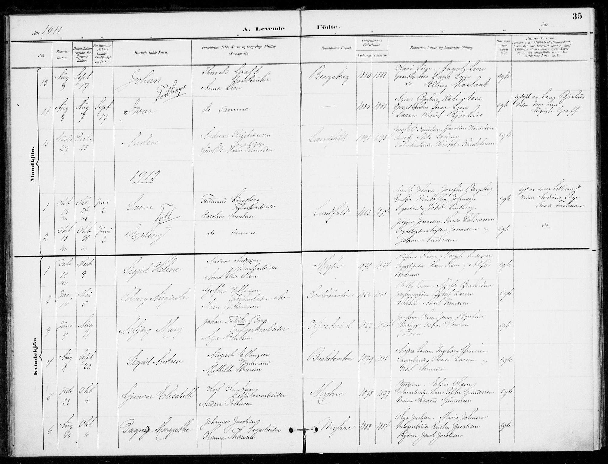 SAKO, Åssiden kirkebøker, F/Fa/L0002: Ministerialbok nr. 2, 1896-1916, s. 35