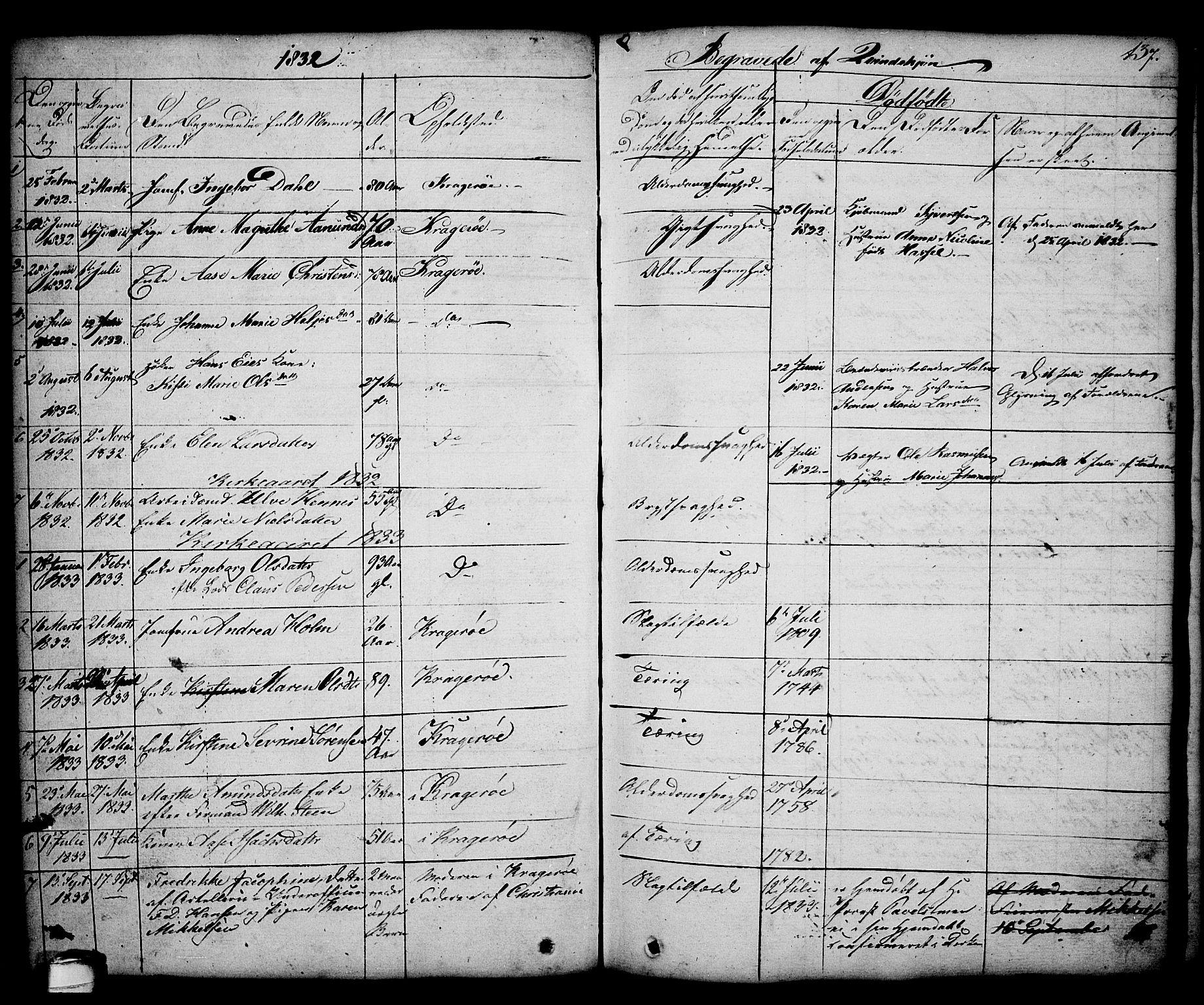 SAKO, Kragerø kirkebøker, G/Ga/L0003: Klokkerbok nr. 3, 1832-1852, s. 137