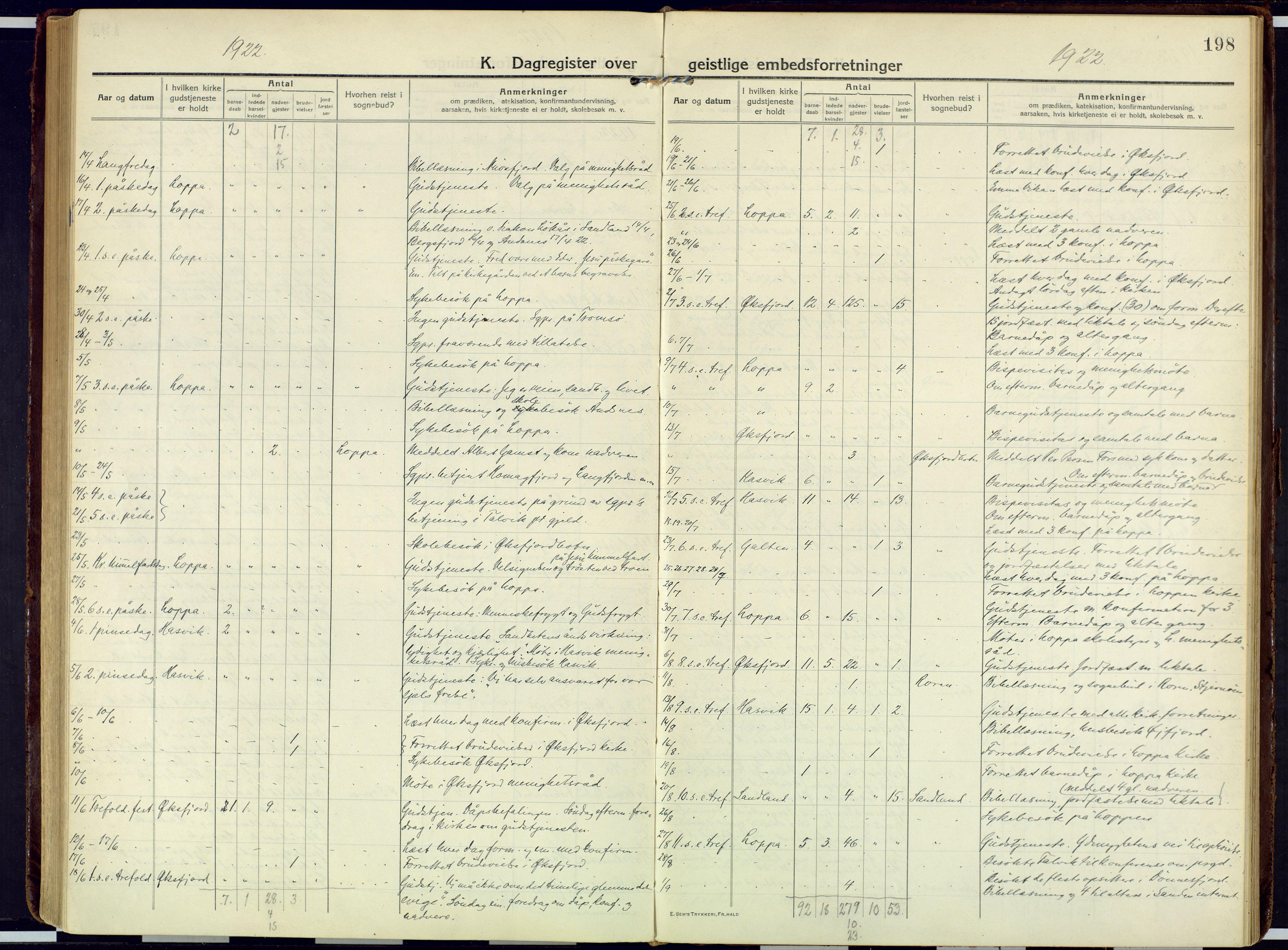 SATØ, Loppa sokneprestkontor, H/Ha/L0013kirke: Ministerialbok nr. 13, 1920-1932, s. 198