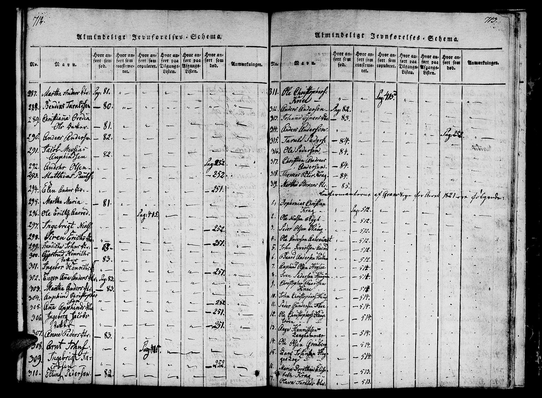 SAT, Ministerialprotokoller, klokkerbøker og fødselsregistre - Nord-Trøndelag, 746/L0441: Ministerialbok nr. 746A03 /2, 1816-1827, s. 712-713