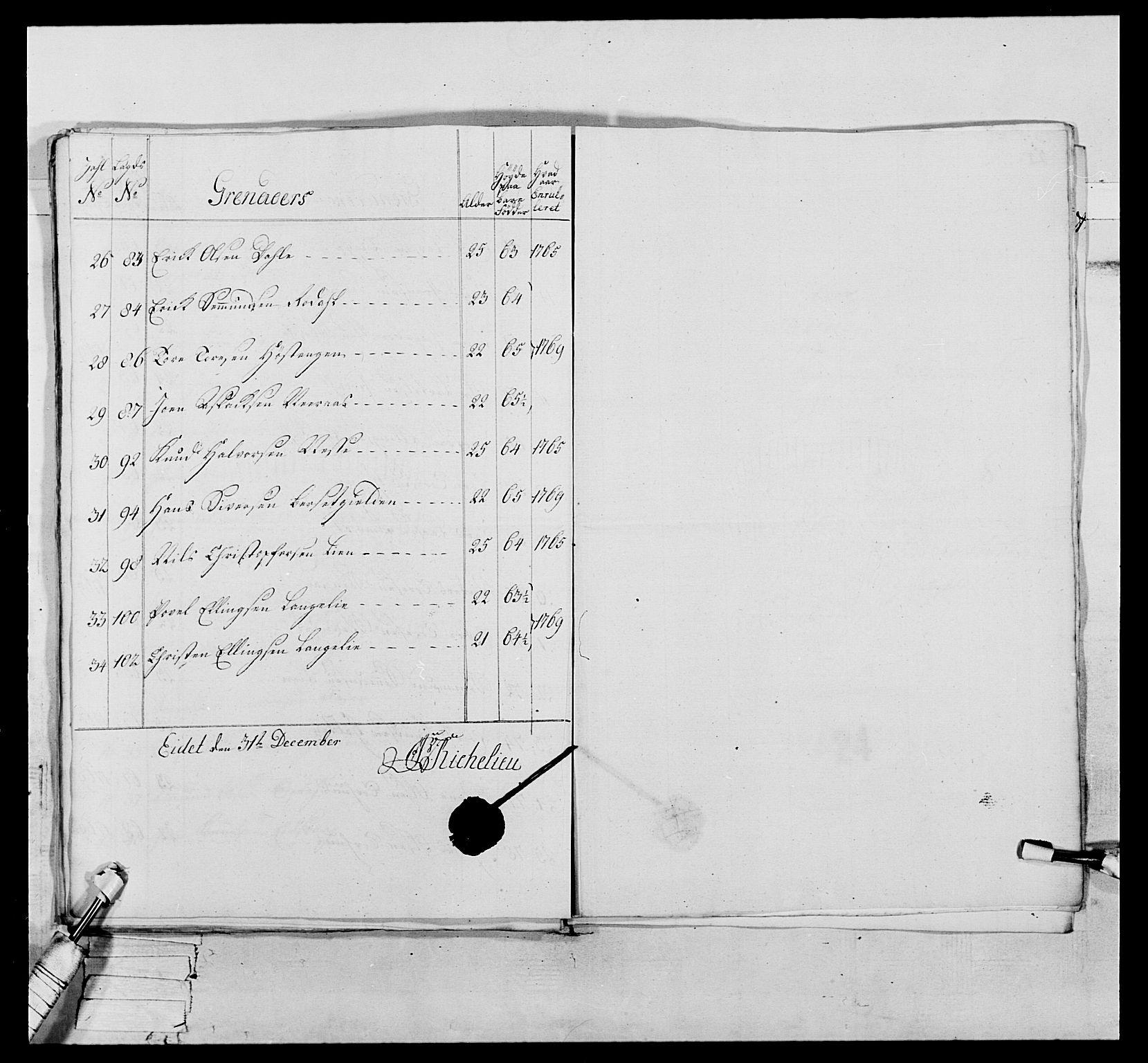 RA, Generalitets- og kommissariatskollegiet, Det kongelige norske kommissariatskollegium, E/Eh/L0076: 2. Trondheimske nasjonale infanteriregiment, 1766-1773, s. 58