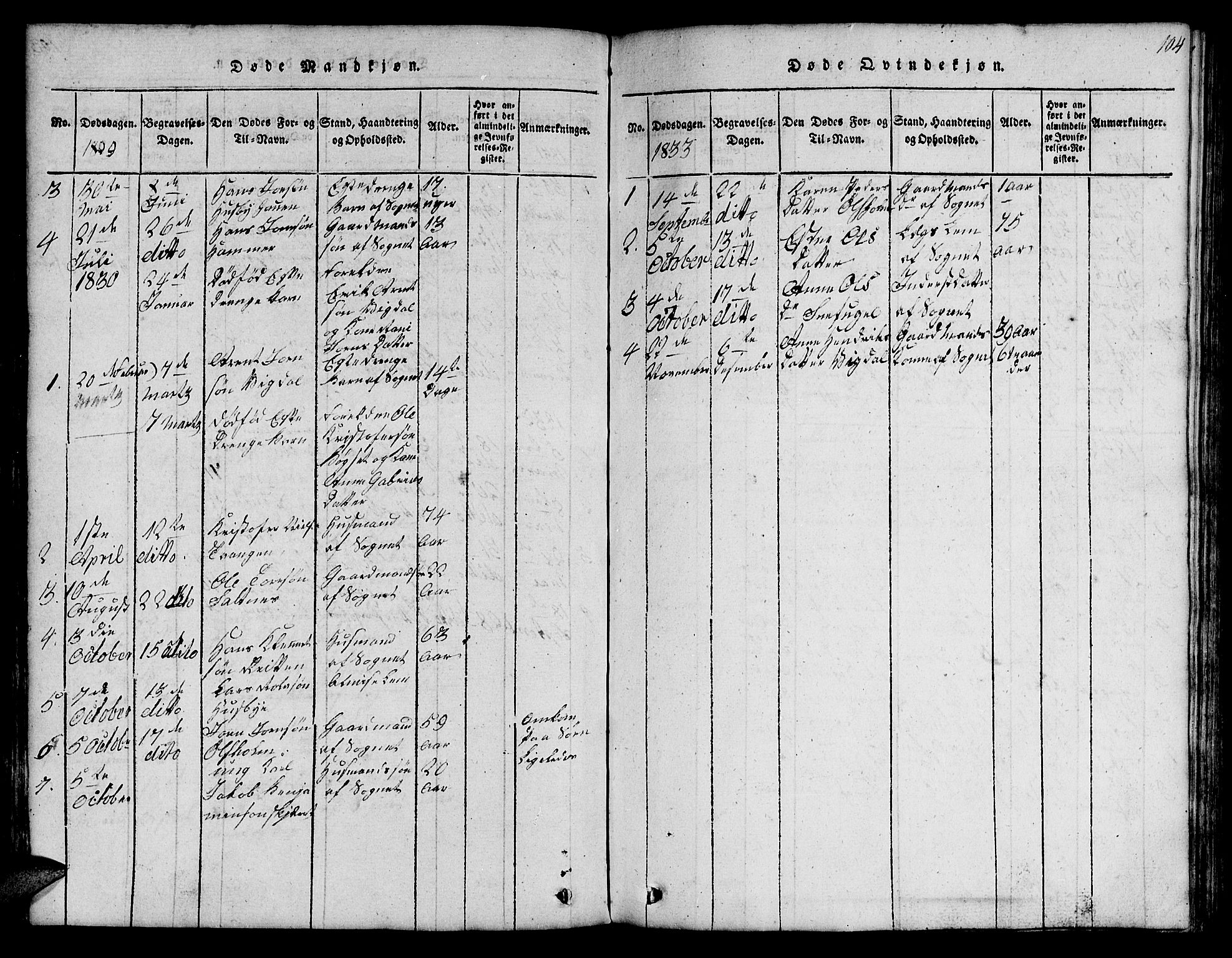 SAT, Ministerialprotokoller, klokkerbøker og fødselsregistre - Sør-Trøndelag, 666/L0788: Klokkerbok nr. 666C01, 1816-1847, s. 104
