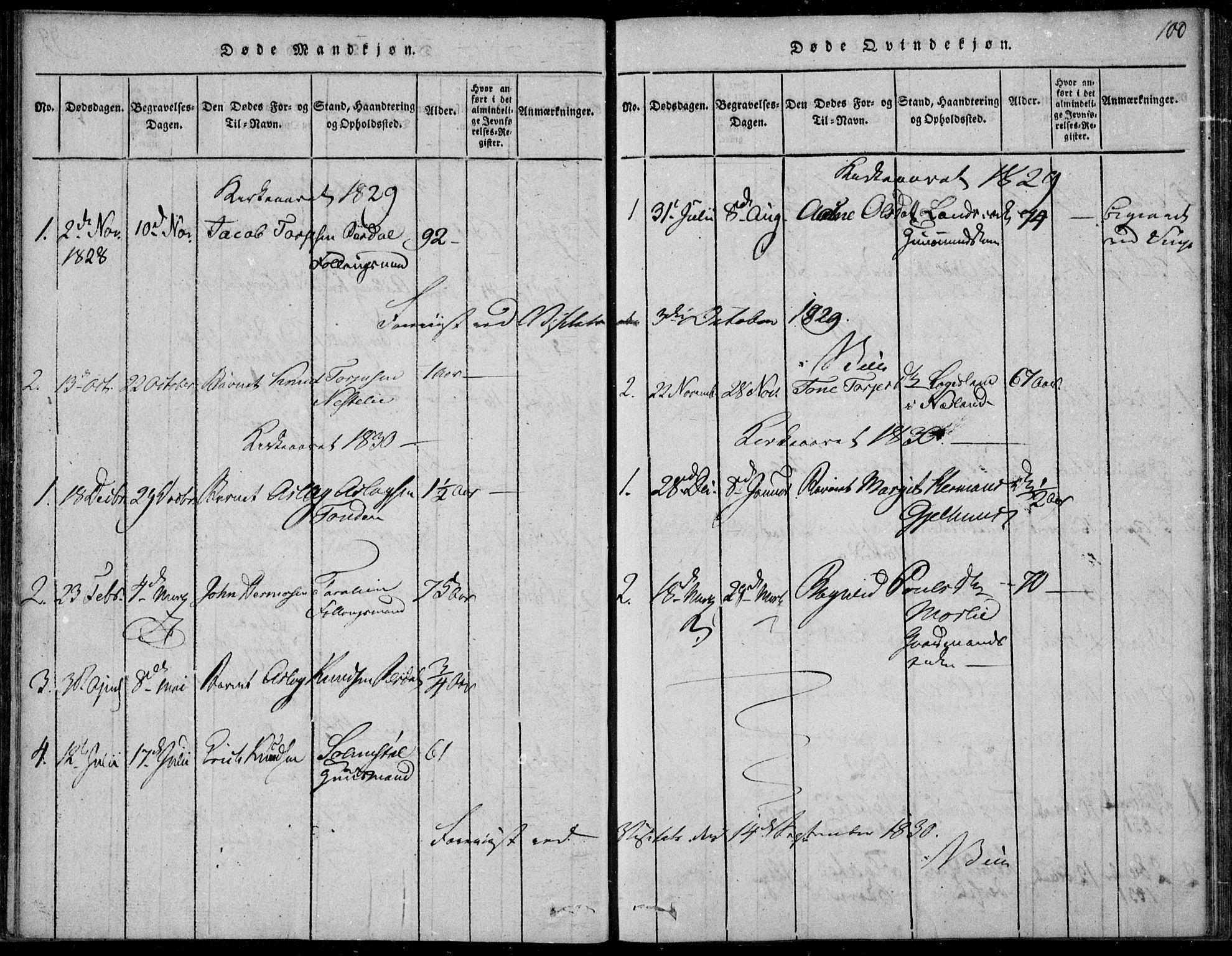 SAKO, Vinje kirkebøker, F/Fb/L0001: Ministerialbok nr. II 1, 1814-1843, s. 100
