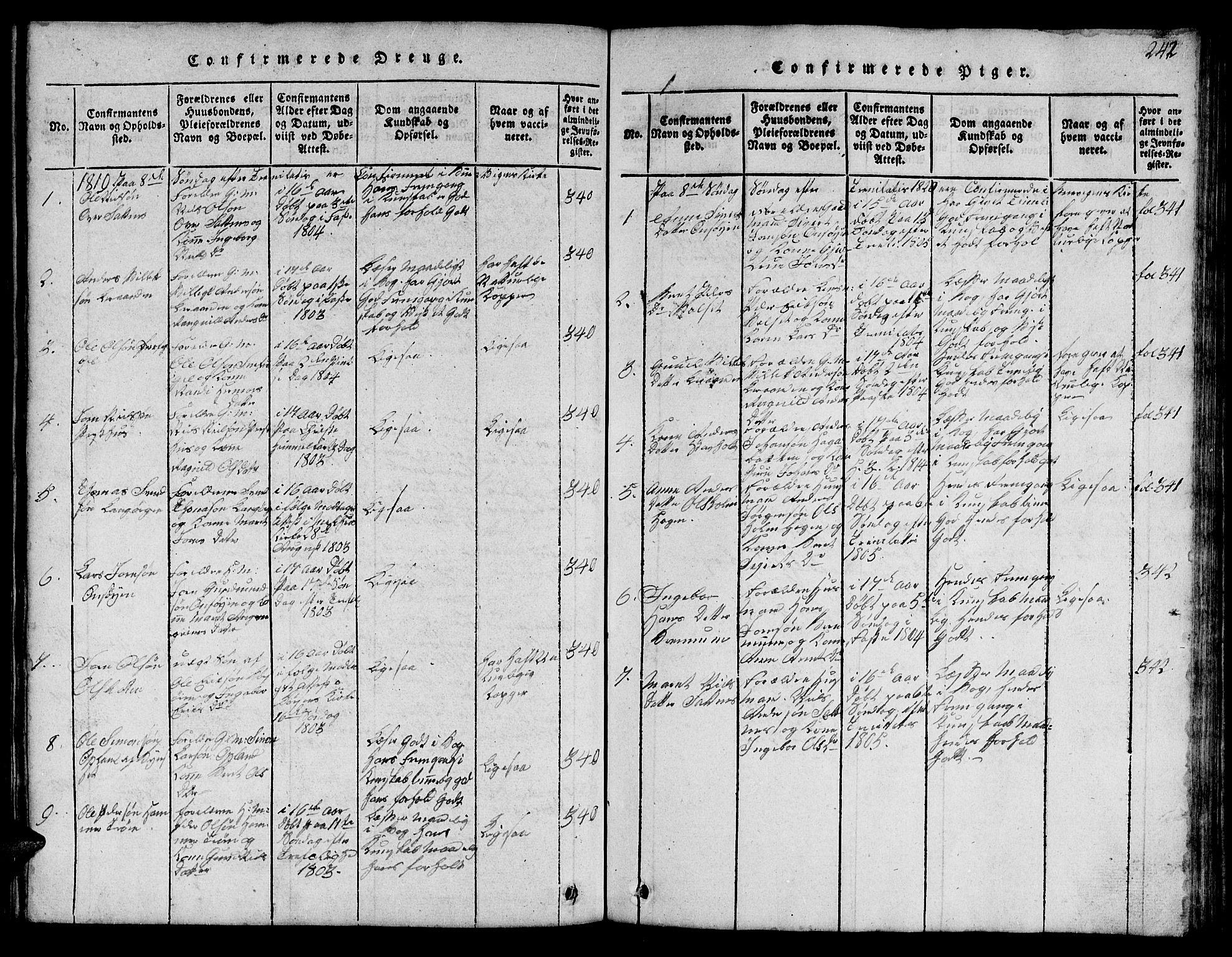 SAT, Ministerialprotokoller, klokkerbøker og fødselsregistre - Sør-Trøndelag, 666/L0788: Klokkerbok nr. 666C01, 1816-1847, s. 242