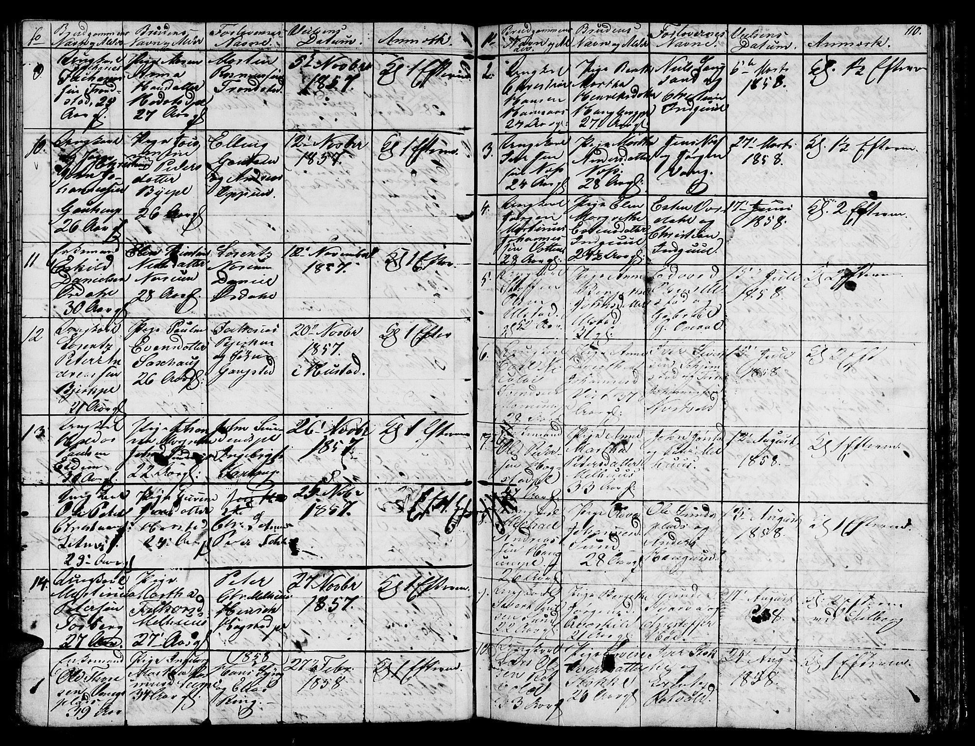 SAT, Ministerialprotokoller, klokkerbøker og fødselsregistre - Nord-Trøndelag, 730/L0299: Klokkerbok nr. 730C02, 1849-1871, s. 110