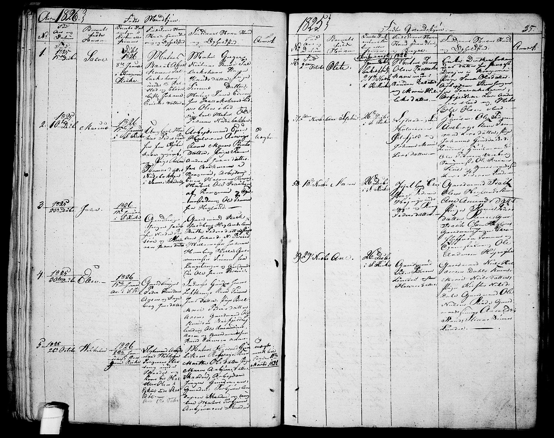 SAKO, Sannidal kirkebøker, F/Fa/L0005: Ministerialbok nr. 5, 1823-1830, s. 35