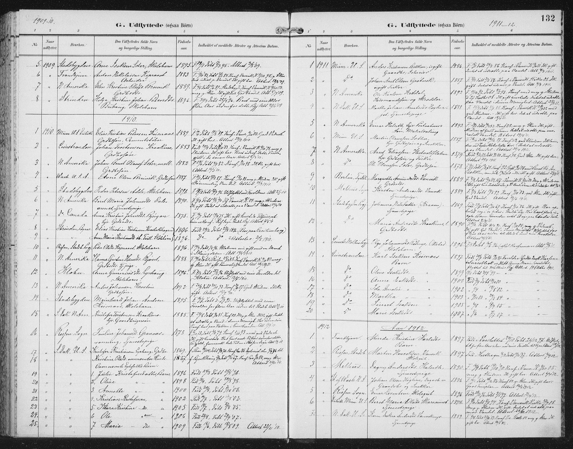 SAT, Ministerialprotokoller, klokkerbøker og fødselsregistre - Nord-Trøndelag, 702/L0024: Ministerialbok nr. 702A02, 1898-1914, s. 132
