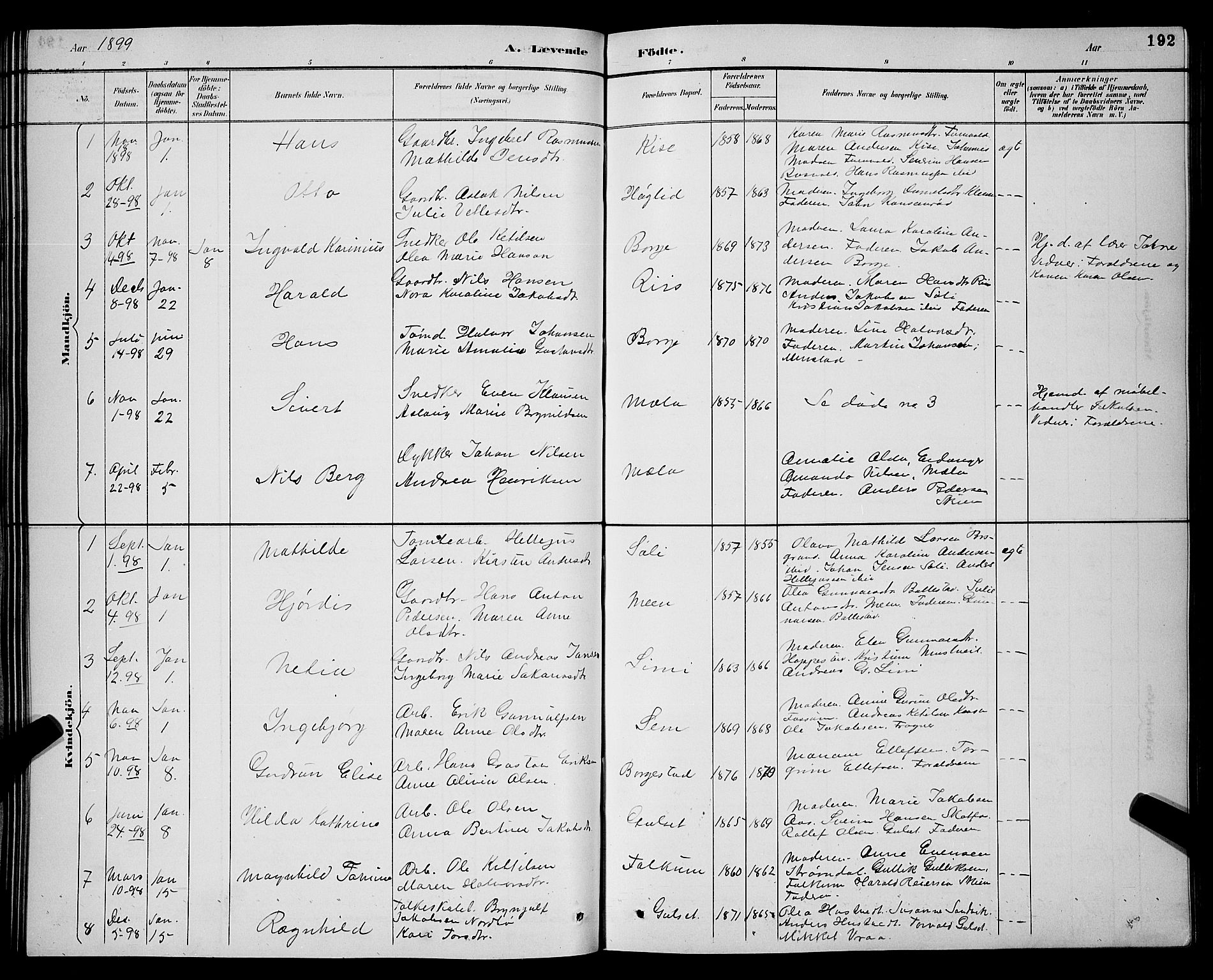 SAKO, Gjerpen kirkebøker, G/Ga/L0002: Klokkerbok nr. I 2, 1883-1900, s. 192