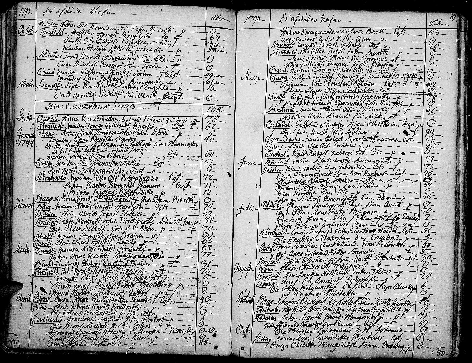SAH, Aurdal prestekontor, Ministerialbok nr. 6, 1781-1804, s. 159