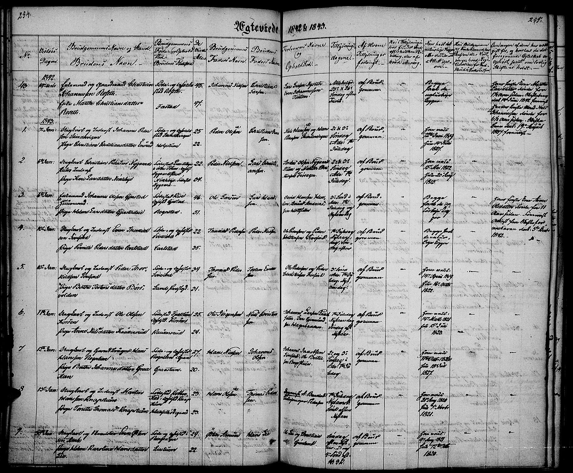 SAH, Vestre Toten prestekontor, Ministerialbok nr. 3, 1836-1843, s. 254-255