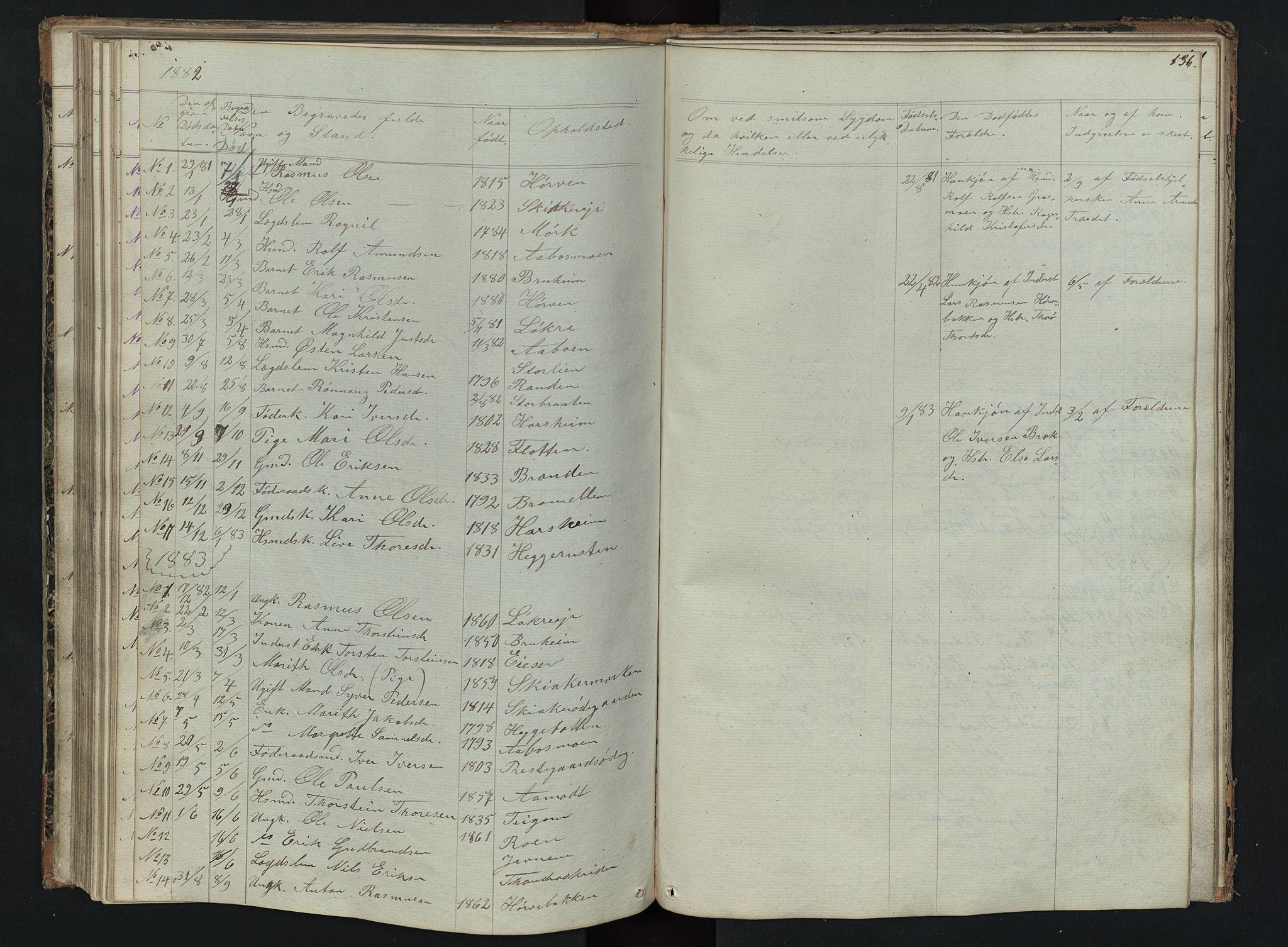 SAH, Skjåk prestekontor, Klokkerbok nr. 2, 1867-1894, s. 136