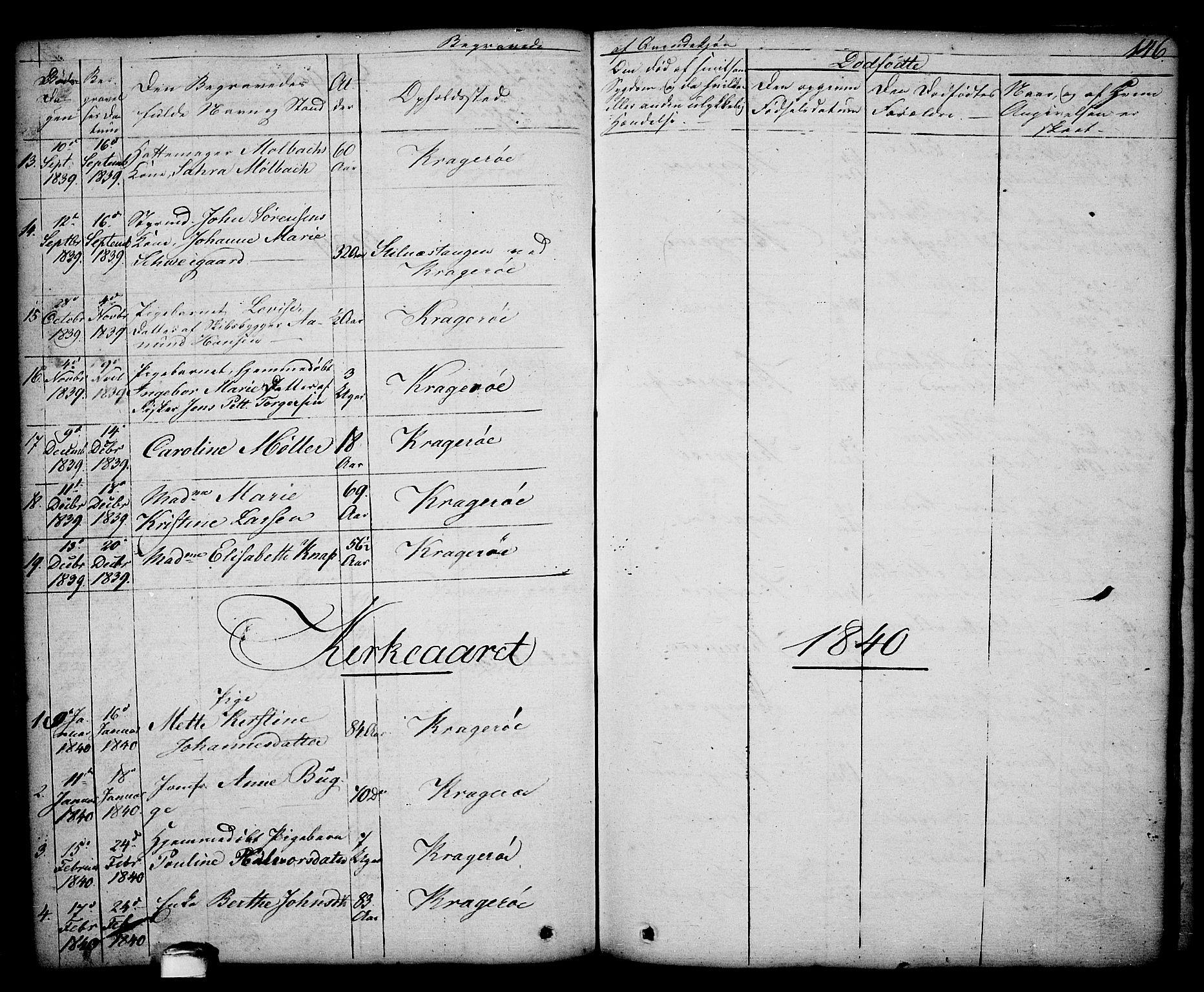 SAKO, Kragerø kirkebøker, G/Ga/L0003: Klokkerbok nr. 3, 1832-1852, s. 146