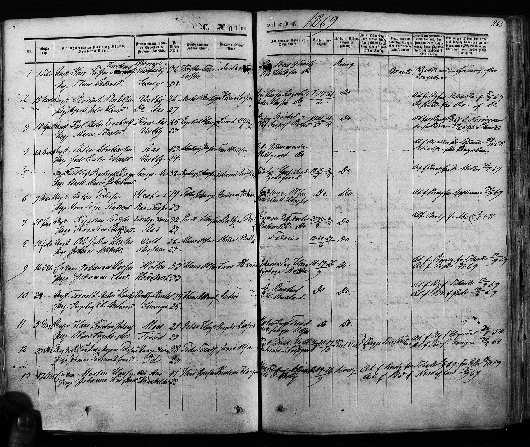 SAO, Ås prestekontor Kirkebøker, F/Fa/L0007: Ministerialbok nr. I 7, 1854-1870, s. 263