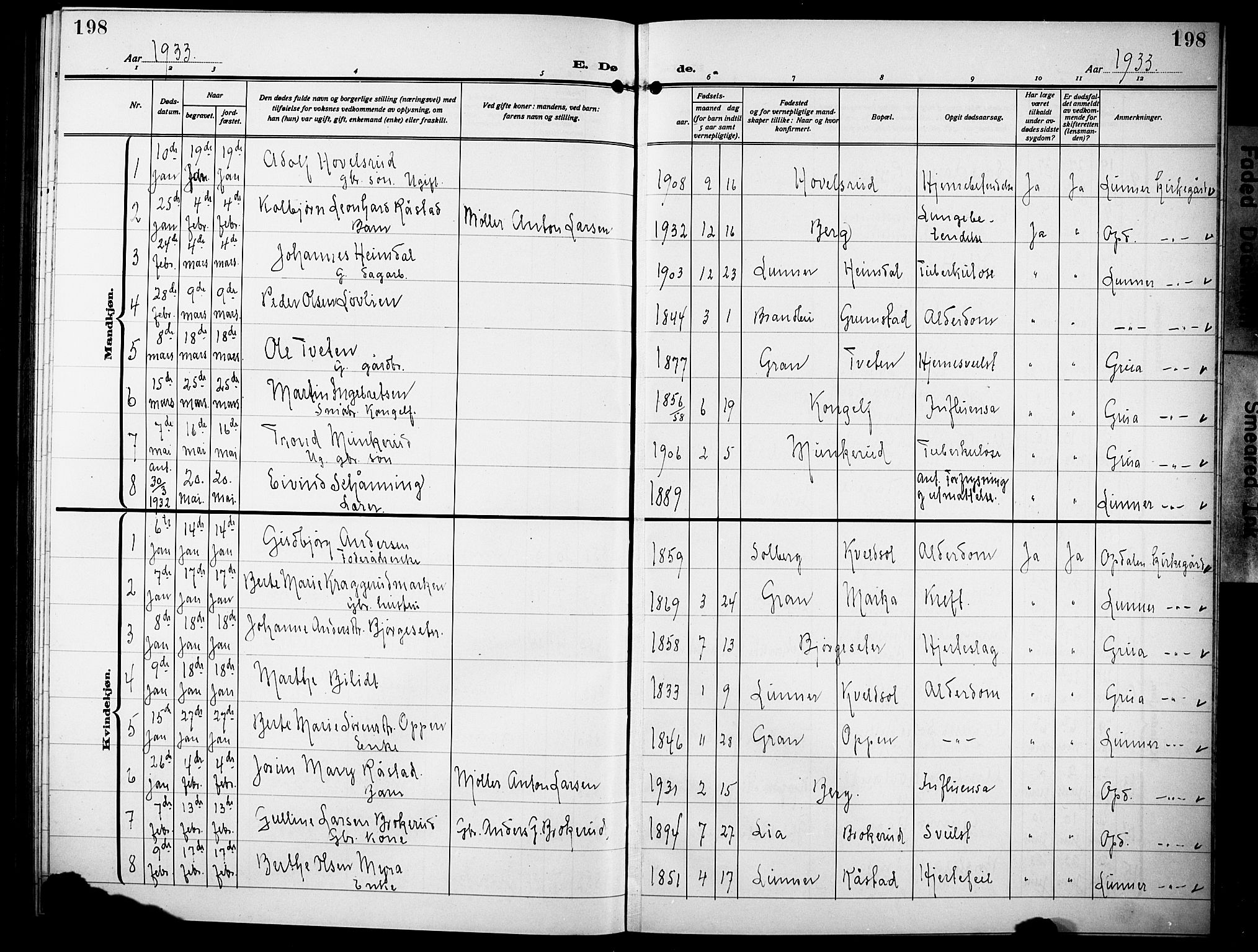 SAH, Lunner prestekontor, H/Ha/Hab/L0002: Klokkerbok nr. 2, 1923-1933, s. 198