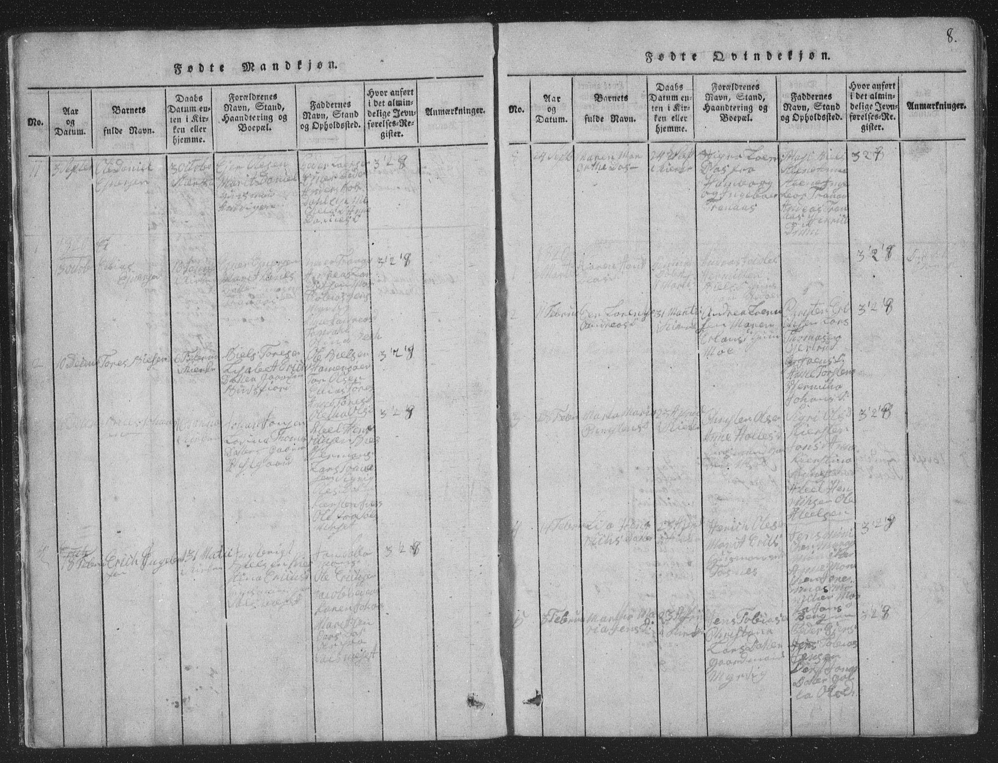 SAT, Ministerialprotokoller, klokkerbøker og fødselsregistre - Nord-Trøndelag, 773/L0613: Ministerialbok nr. 773A04, 1815-1845, s. 8