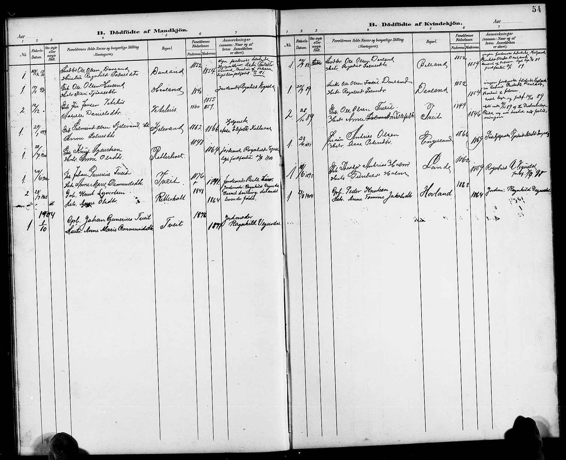 SAK, Herefoss sokneprestkontor, F/Fb/Fbb/L0003: Klokkerbok nr. B 3, 1892-1917, s. 54