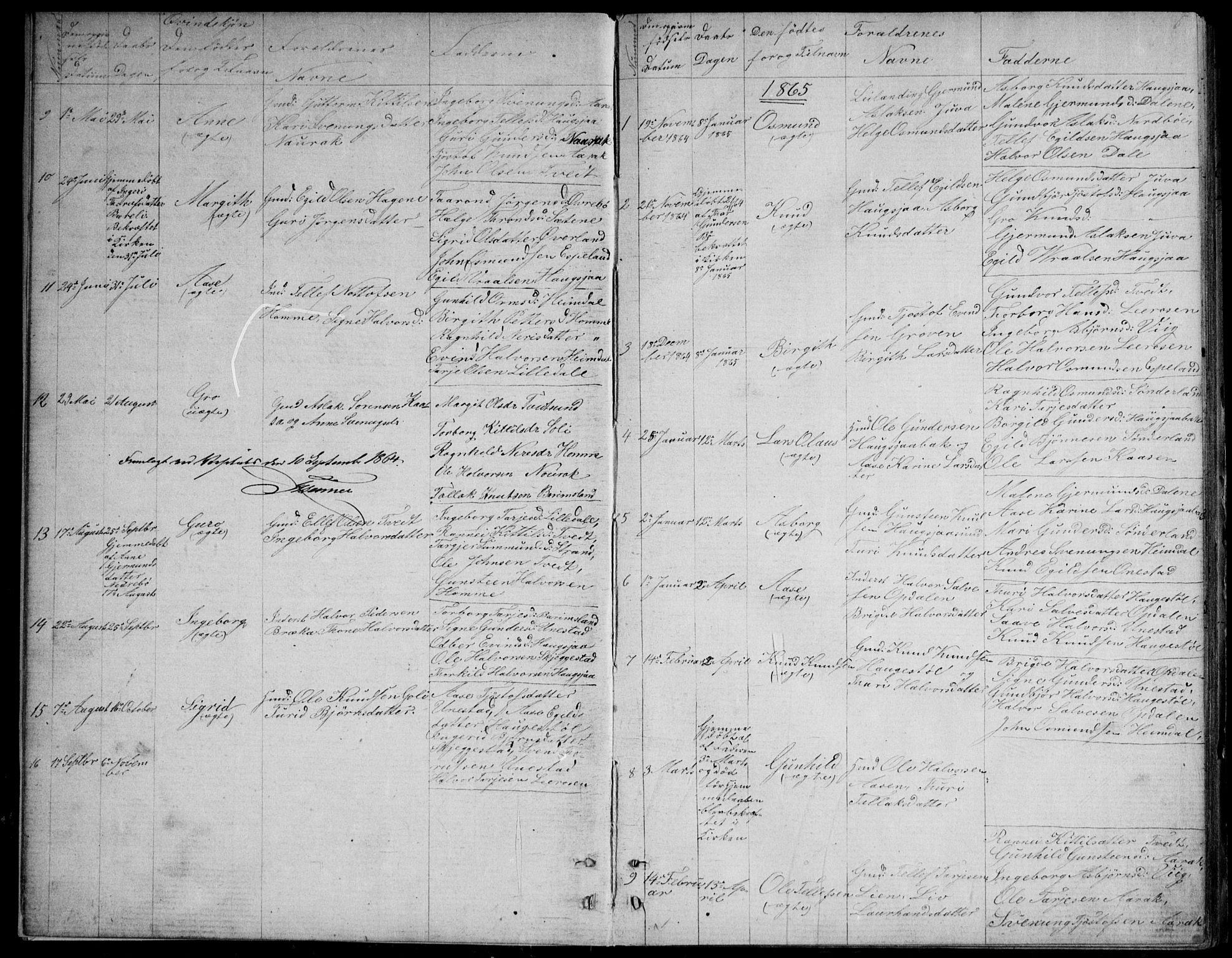 SAKO, Nissedal kirkebøker, G/Gb/L0002: Klokkerbok nr. II 2, 1863-1892, s. 5