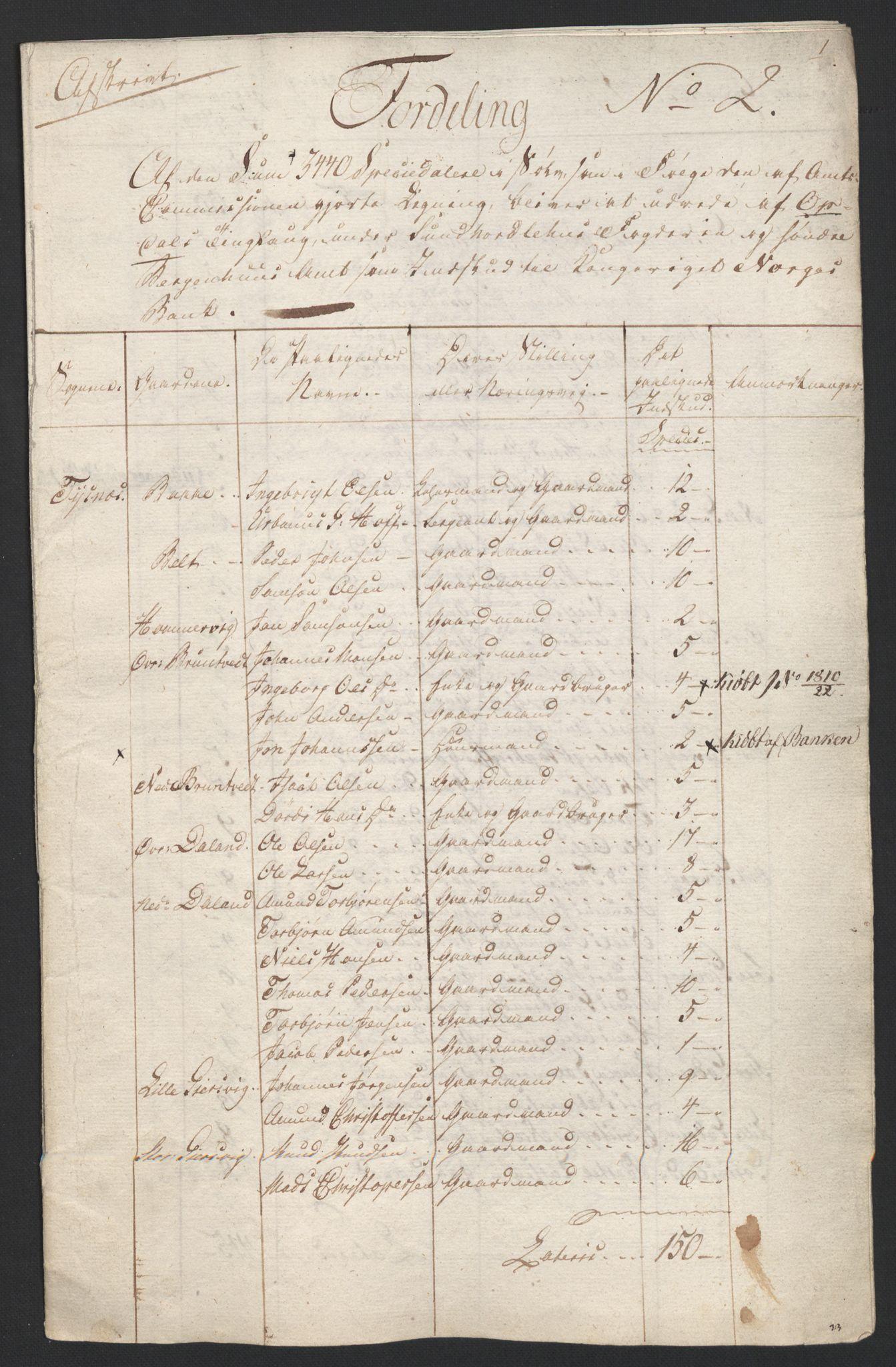 NOBA, Norges Bank/Sølvskatten 1816*, 1816, s. 35