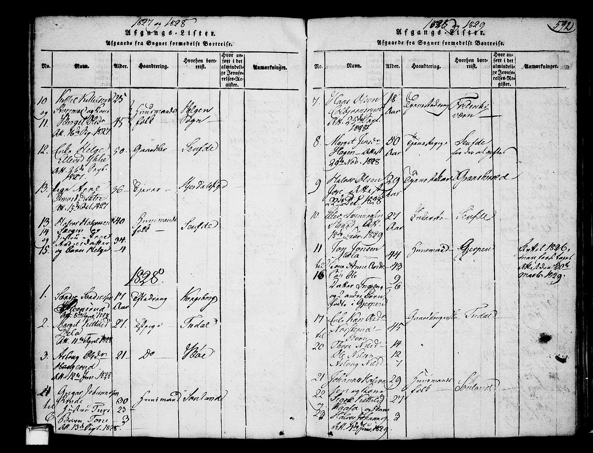 SAKO, Heddal kirkebøker, F/Fa/L0005: Ministerialbok nr. I 5, 1814-1837, s. 591-592