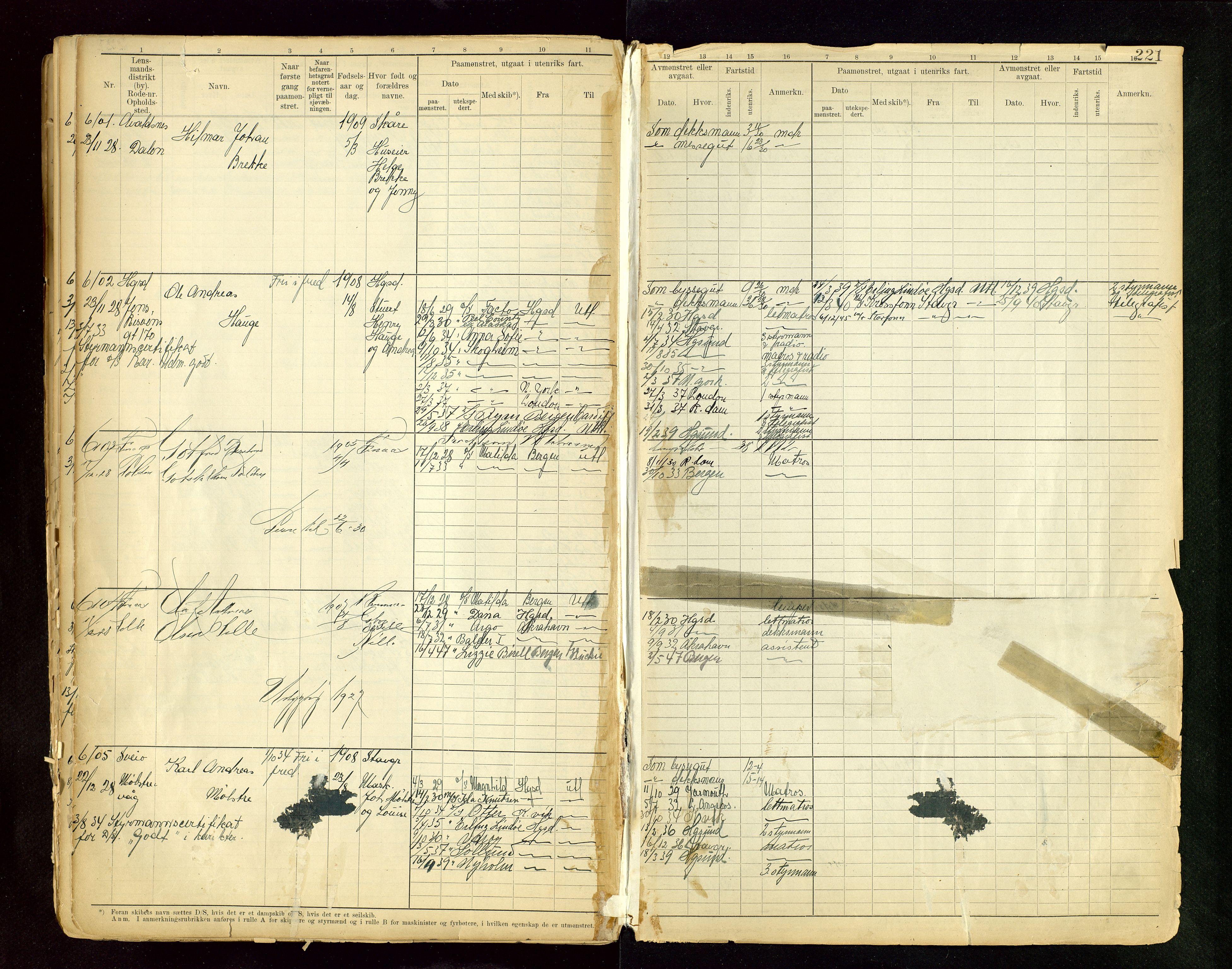SAST, Haugesund sjømannskontor, F/Fb/Fbb/L0015: Sjøfartsrulle A Haugesund krets I nr 5001-8970, 1912-1948, s. 221