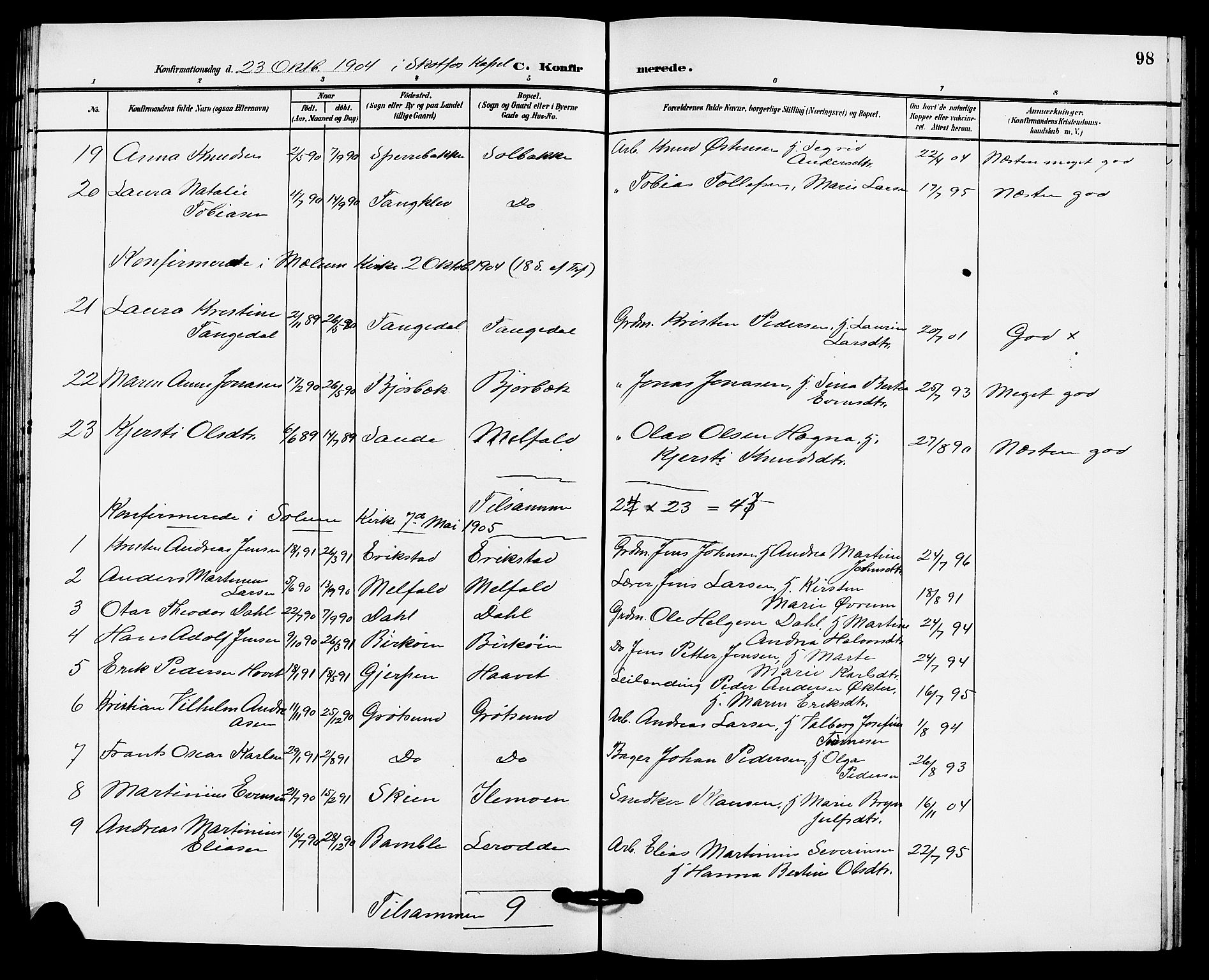SAKO, Solum kirkebøker, G/Gb/L0004: Klokkerbok nr. II 4, 1898-1905, s. 98