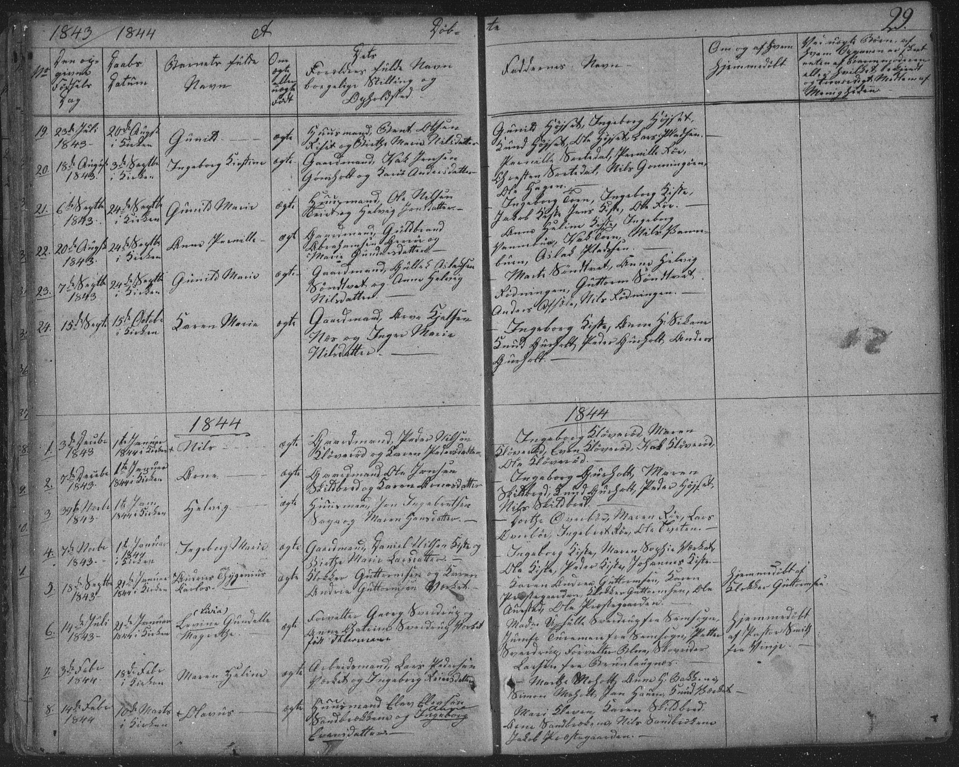 SAKO, Siljan kirkebøker, F/Fa/L0001: Ministerialbok nr. 1, 1831-1870, s. 29