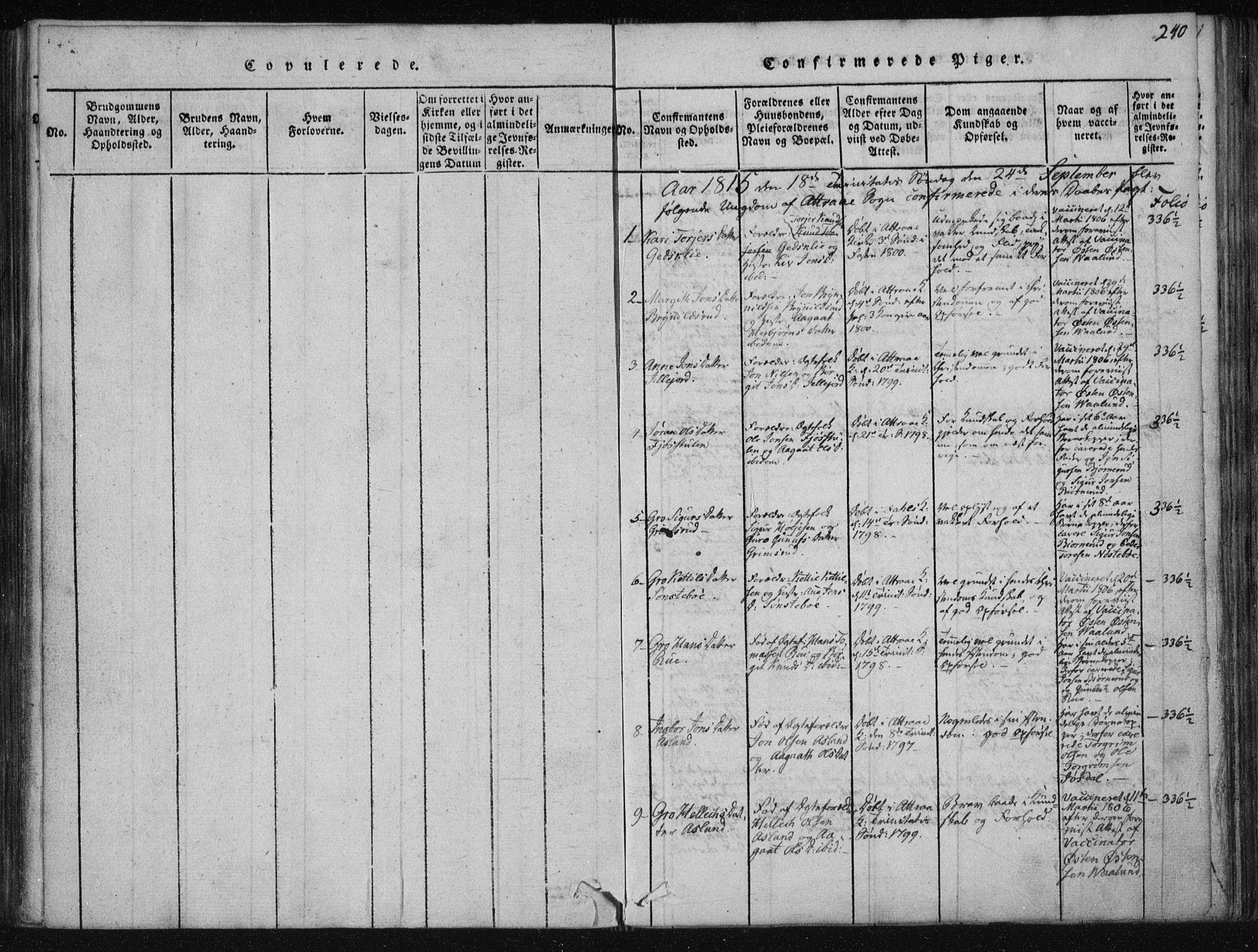 SAKO, Tinn kirkebøker, F/Fa/L0004: Ministerialbok nr. I 4, 1815-1843, s. 240