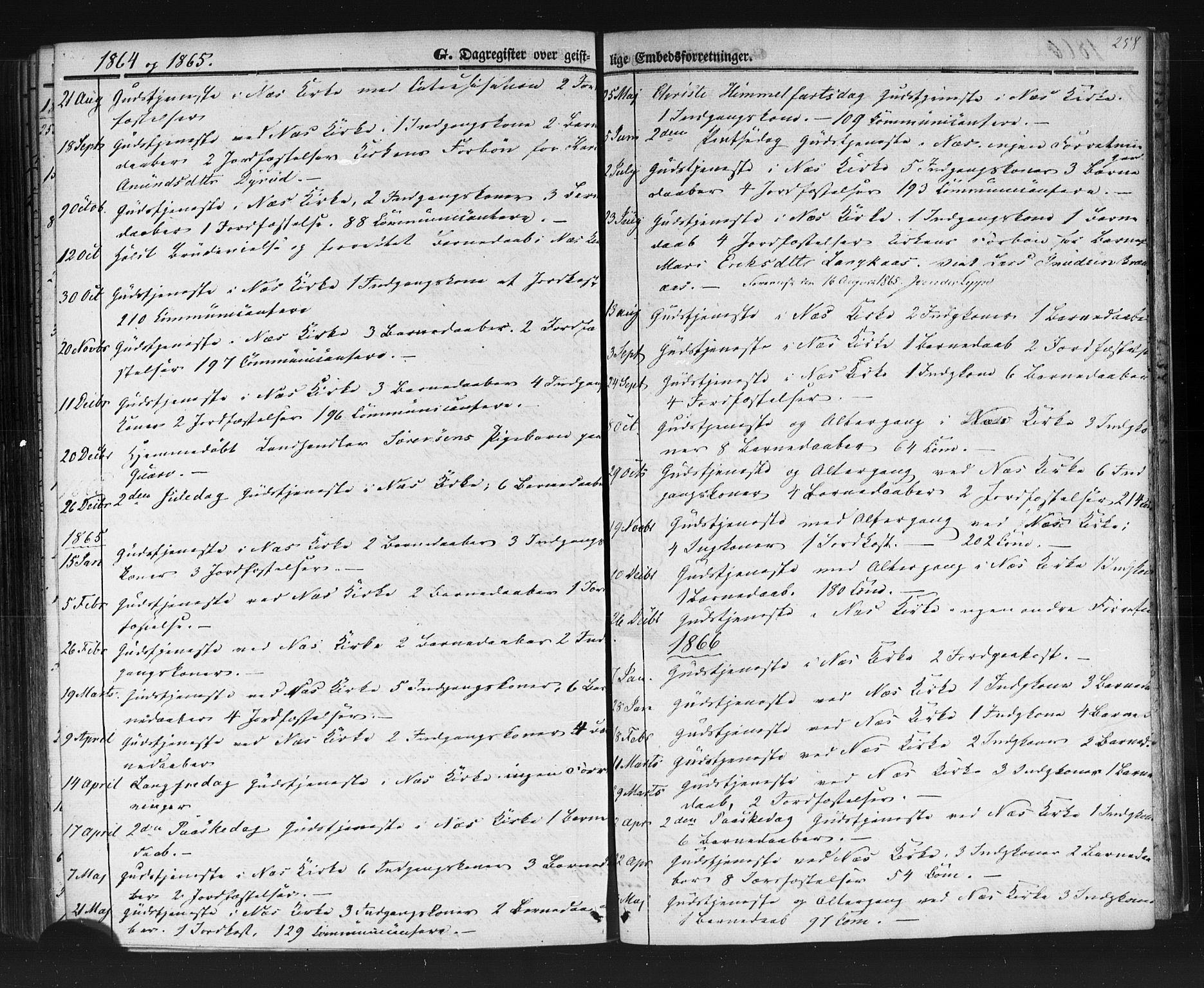 SAKO, Sauherad kirkebøker, F/Fb/L0001: Ministerialbok nr. II 1, 1851-1877, s. 258