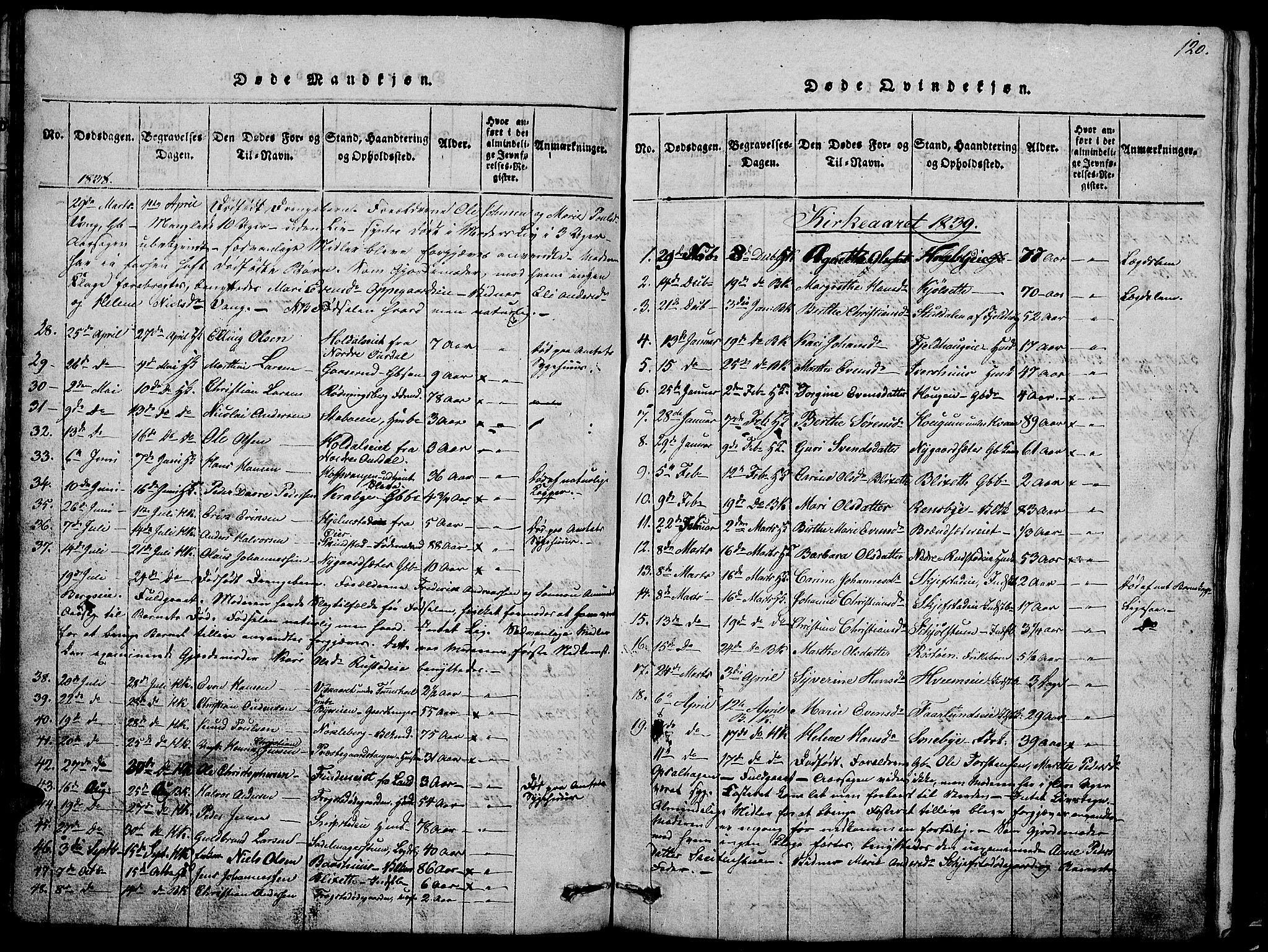 SAH, Østre Toten prestekontor, Klokkerbok nr. 1, 1827-1839, s. 120