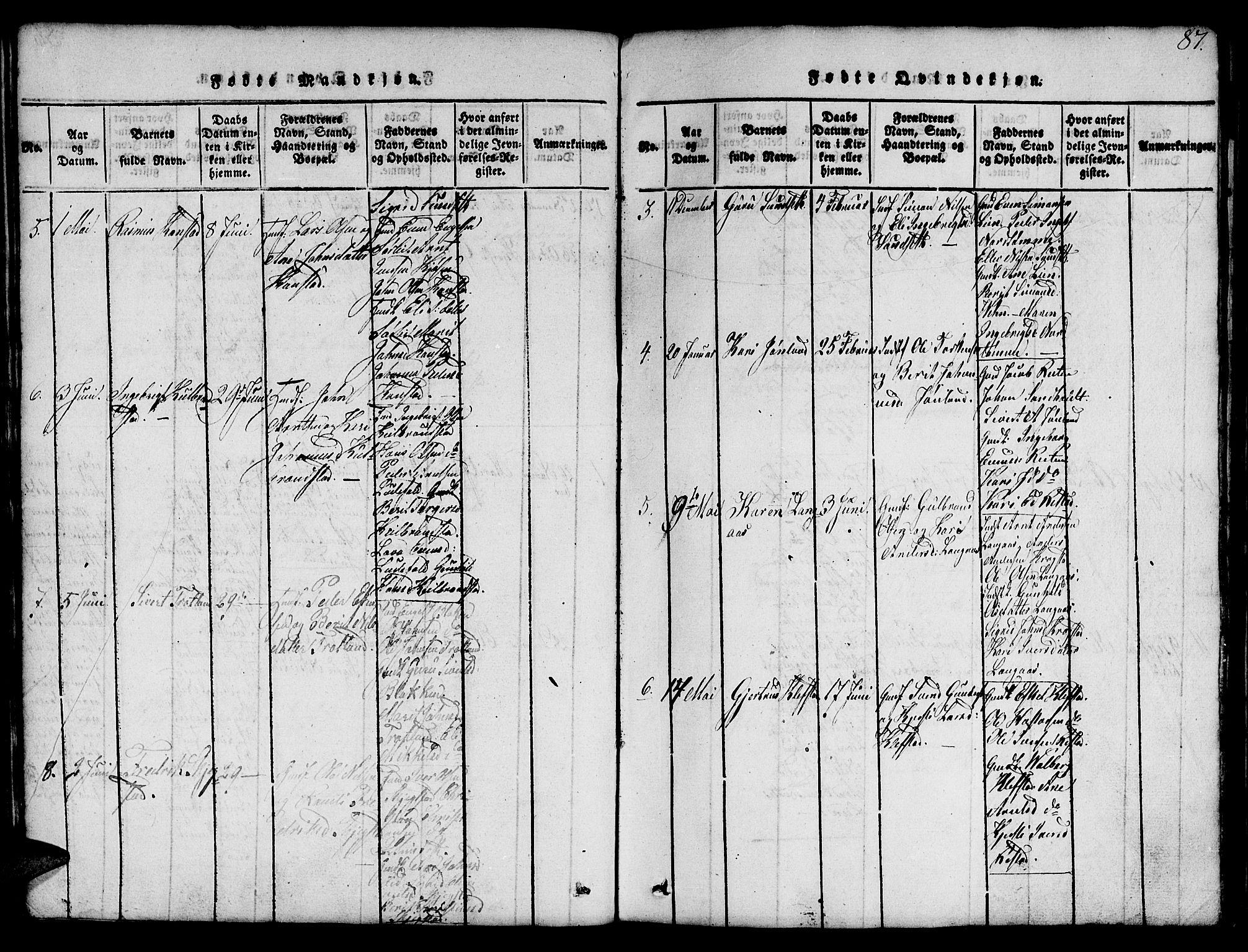 SAT, Ministerialprotokoller, klokkerbøker og fødselsregistre - Sør-Trøndelag, 694/L1130: Klokkerbok nr. 694C02, 1816-1857, s. 87