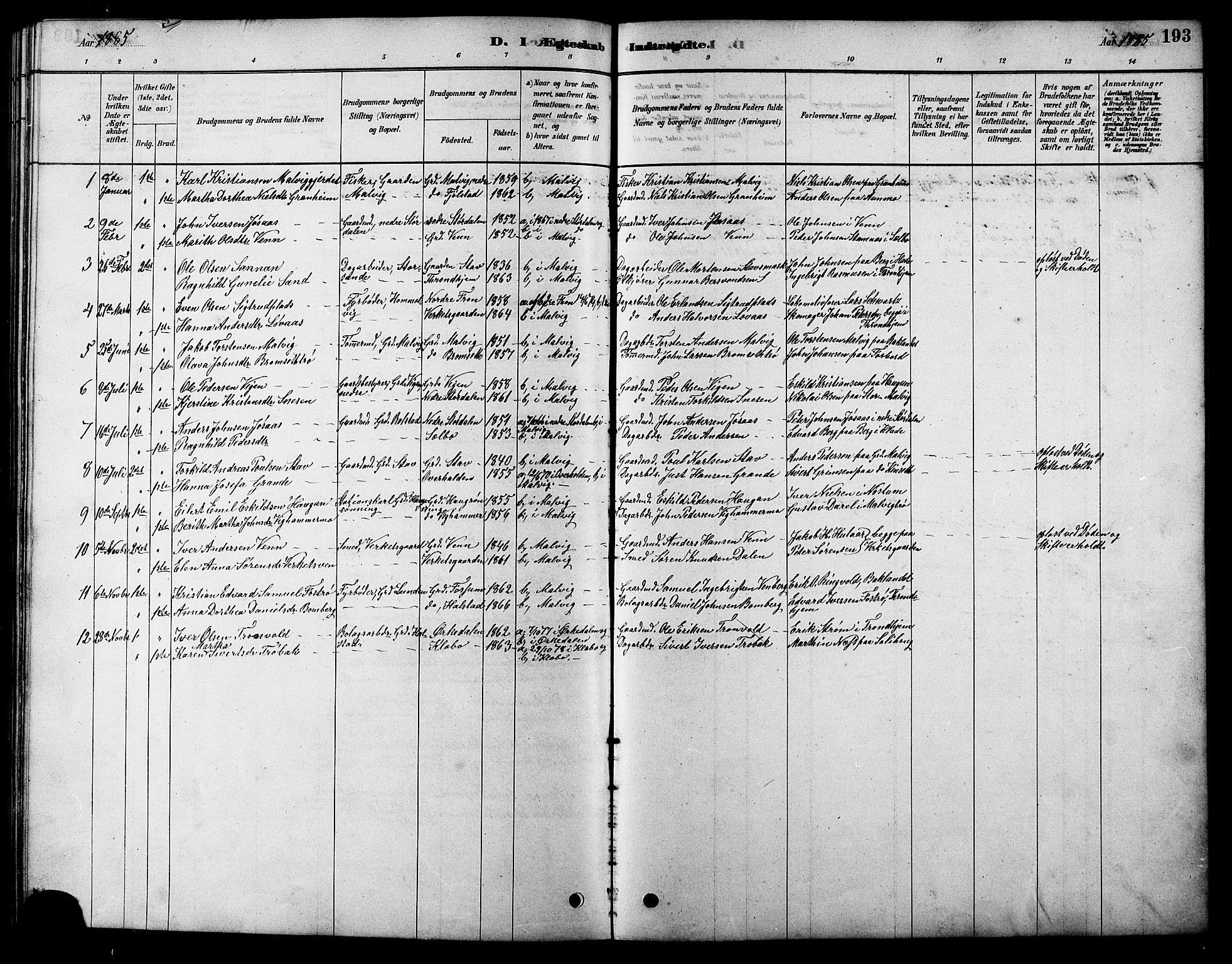 SAT, Ministerialprotokoller, klokkerbøker og fødselsregistre - Sør-Trøndelag, 616/L0423: Klokkerbok nr. 616C06, 1878-1903, s. 193