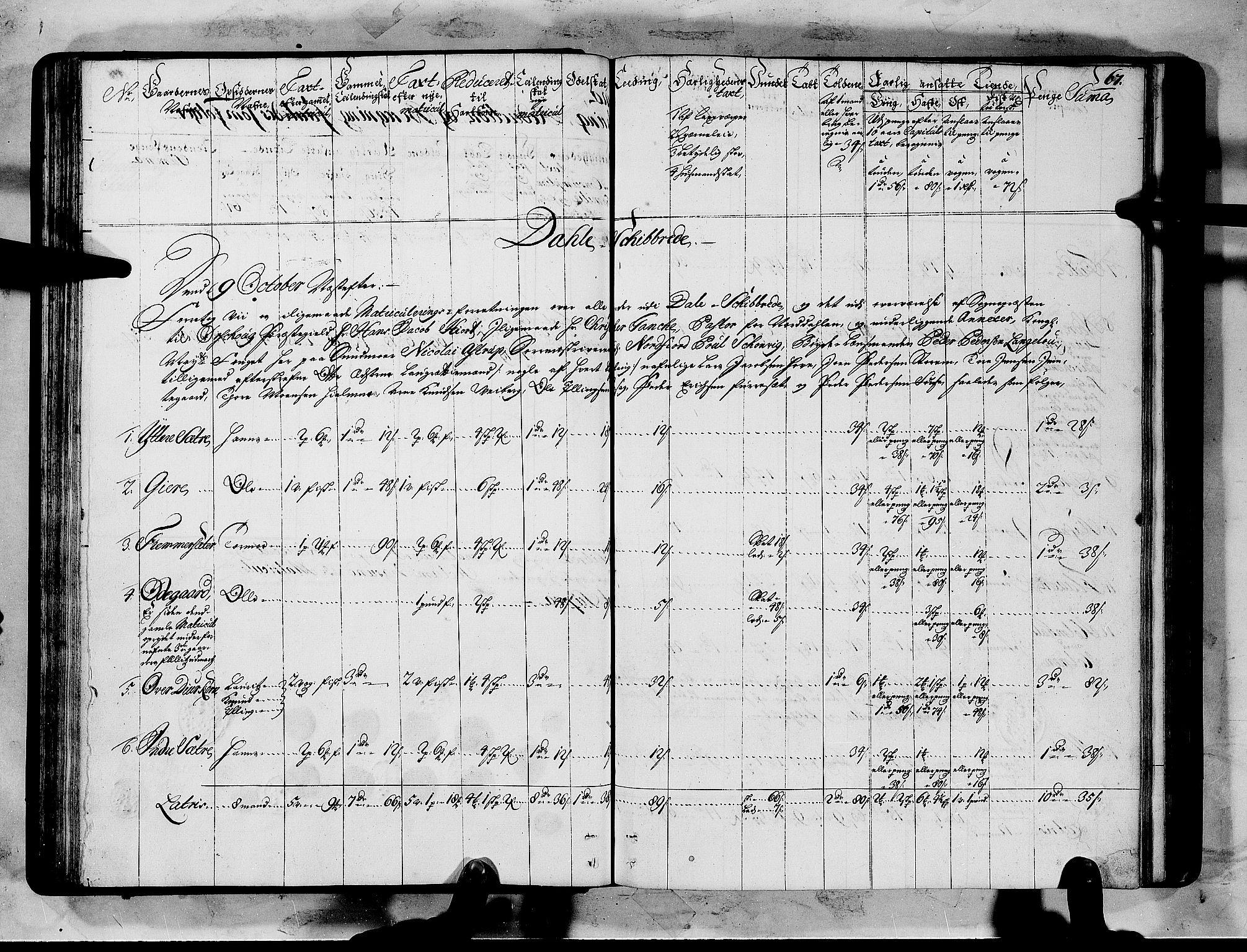 RA, Rentekammeret inntil 1814, Realistisk ordnet avdeling, N/Nb/Nbf/L0151: Sunnmøre matrikkelprotokoll, 1724, s. 66b-67a