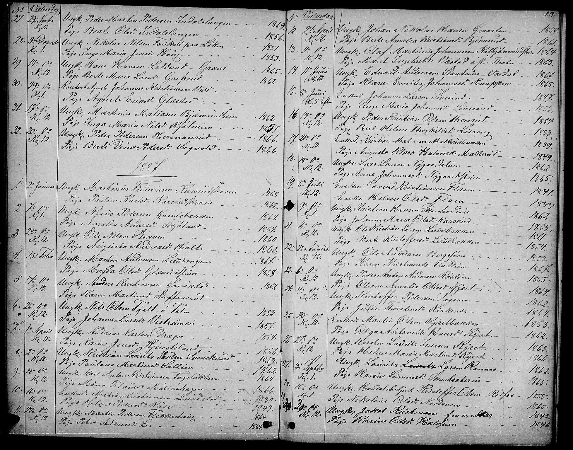 SAH, Vestre Toten prestekontor, H/Ha/Hab/L0006: Klokkerbok nr. 6, 1870-1887, s. 219