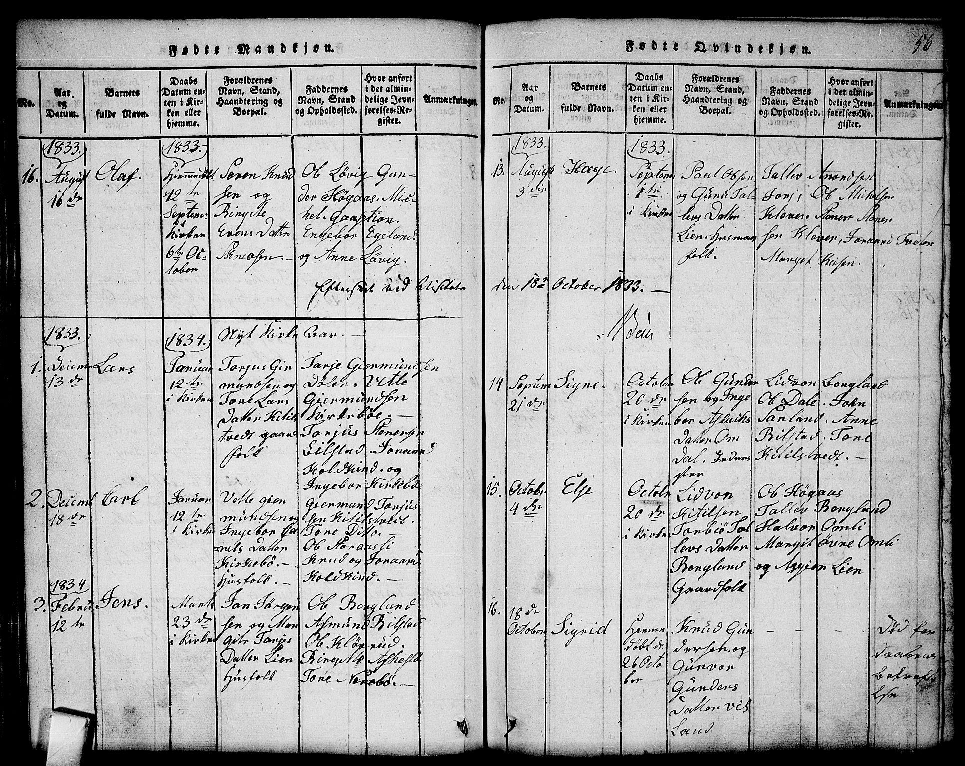SAKO, Mo kirkebøker, G/Gb/L0001: Klokkerbok nr. II 1, 1814-1843, s. 56