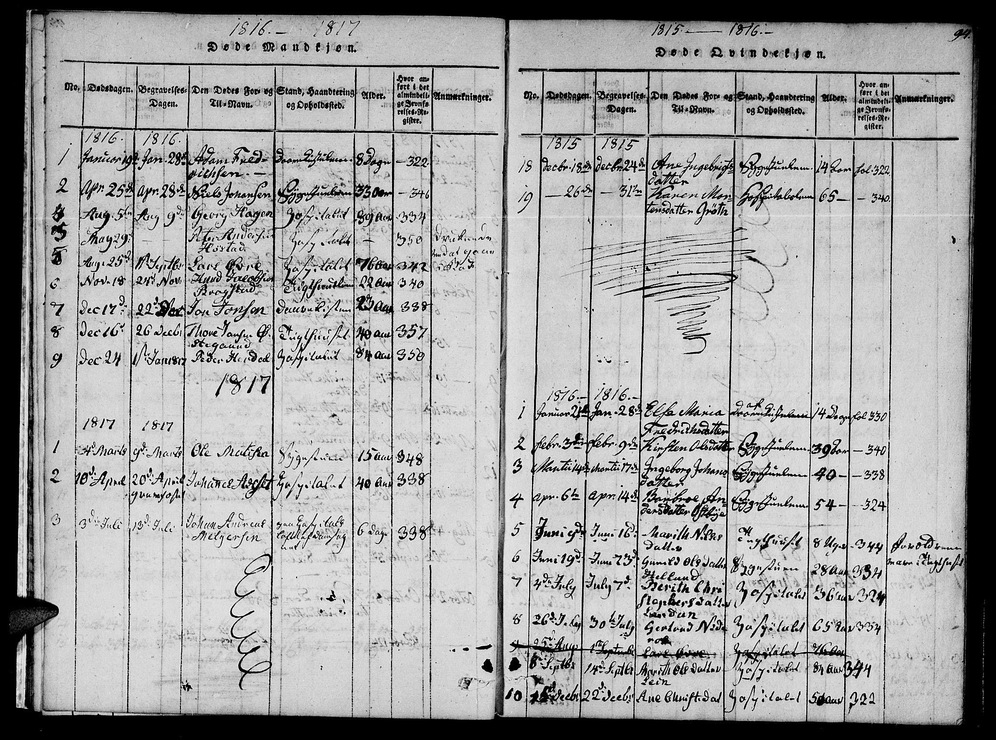 SAT, Ministerialprotokoller, klokkerbøker og fødselsregistre - Sør-Trøndelag, 623/L0467: Ministerialbok nr. 623A01, 1815-1825, s. 94