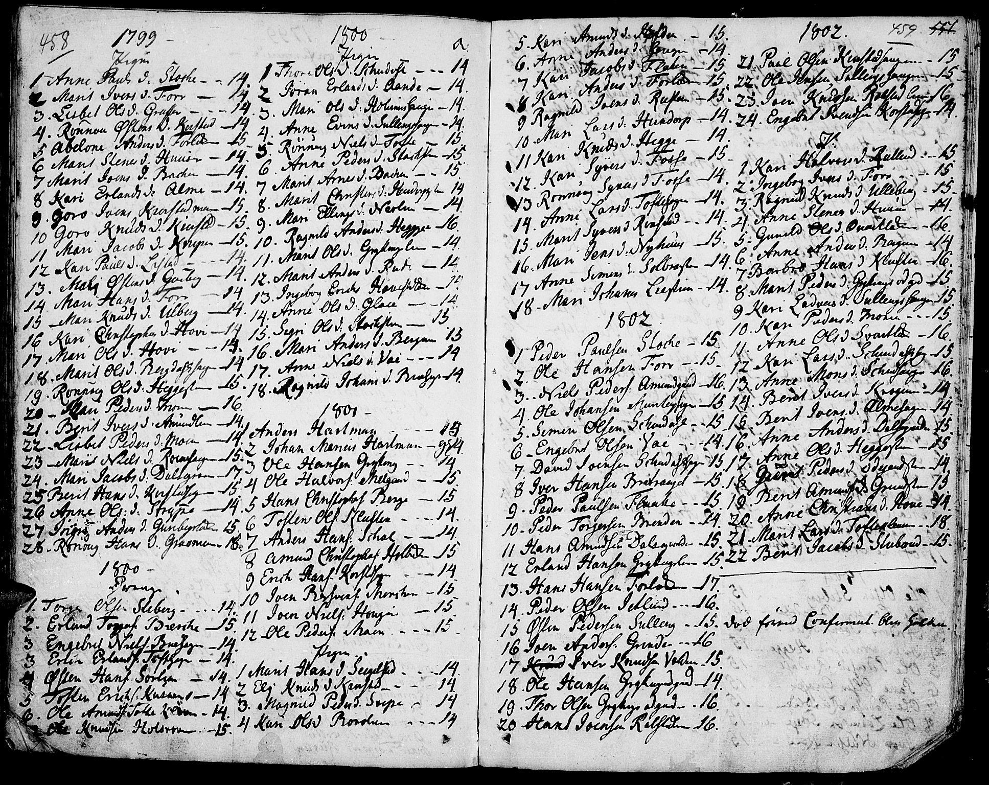 SAH, Fron prestekontor, H/Ha/Haa/L0001: Ministerialbok nr. 1, 1799-1816, s. 458-459