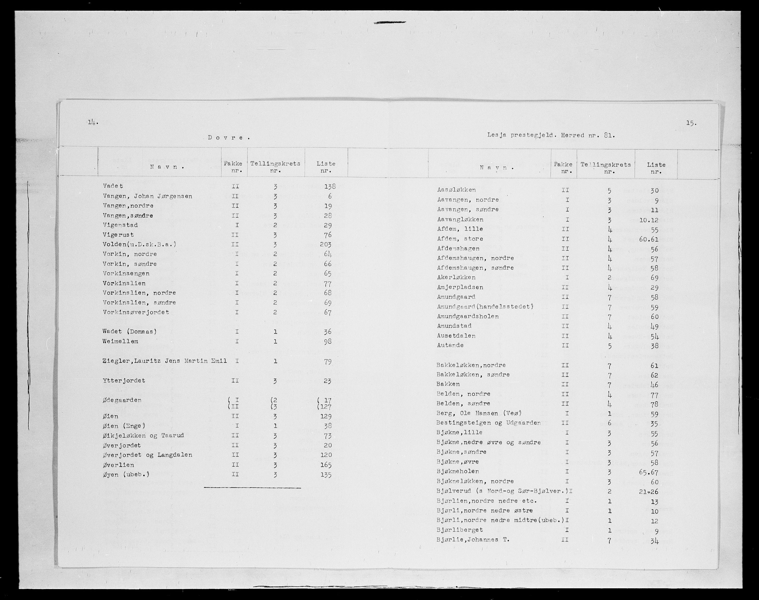 SAH, Folketelling 1875 for 0512P Lesja prestegjeld, 1875, s. 1