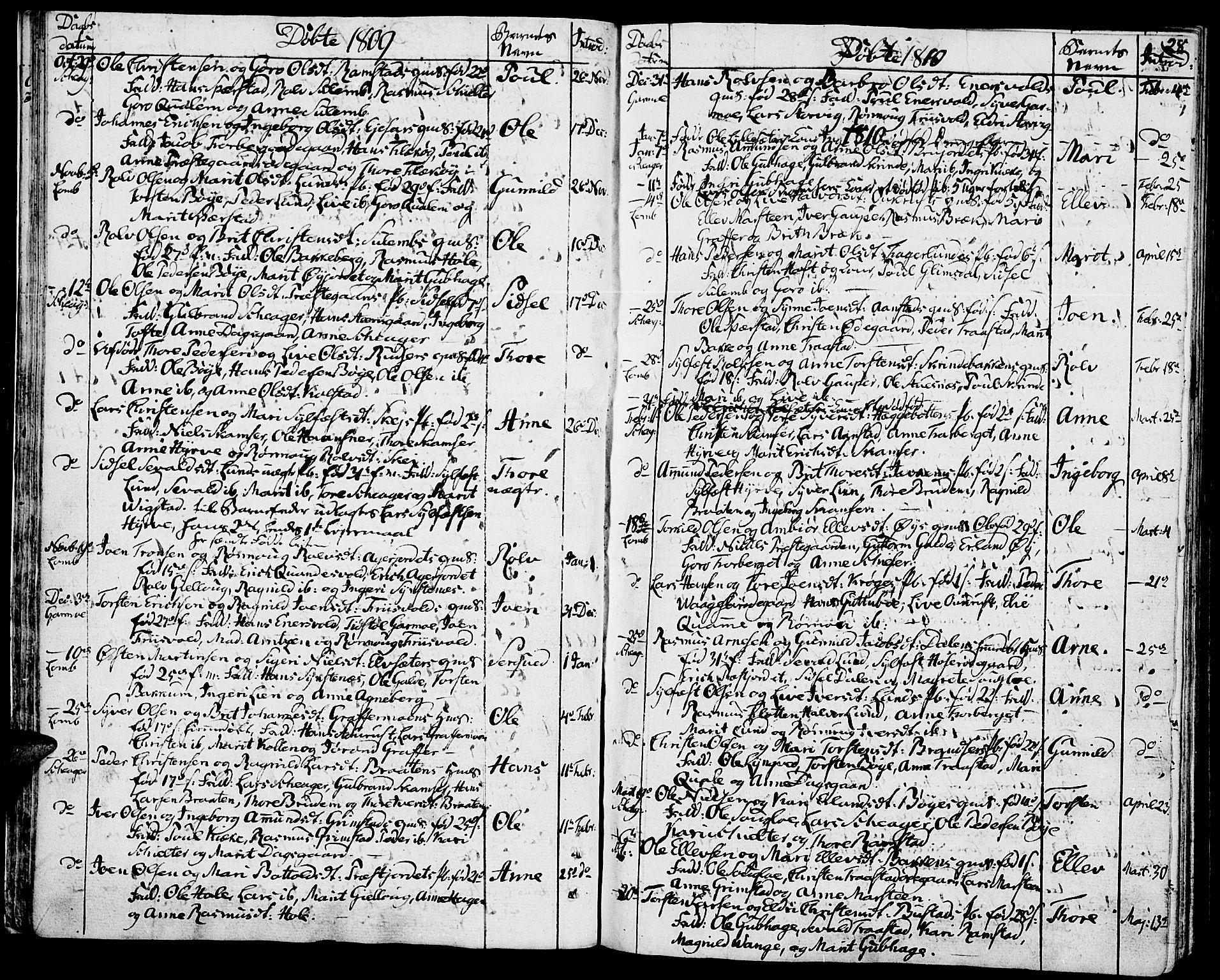SAH, Lom prestekontor, K/L0003: Ministerialbok nr. 3, 1801-1825, s. 28