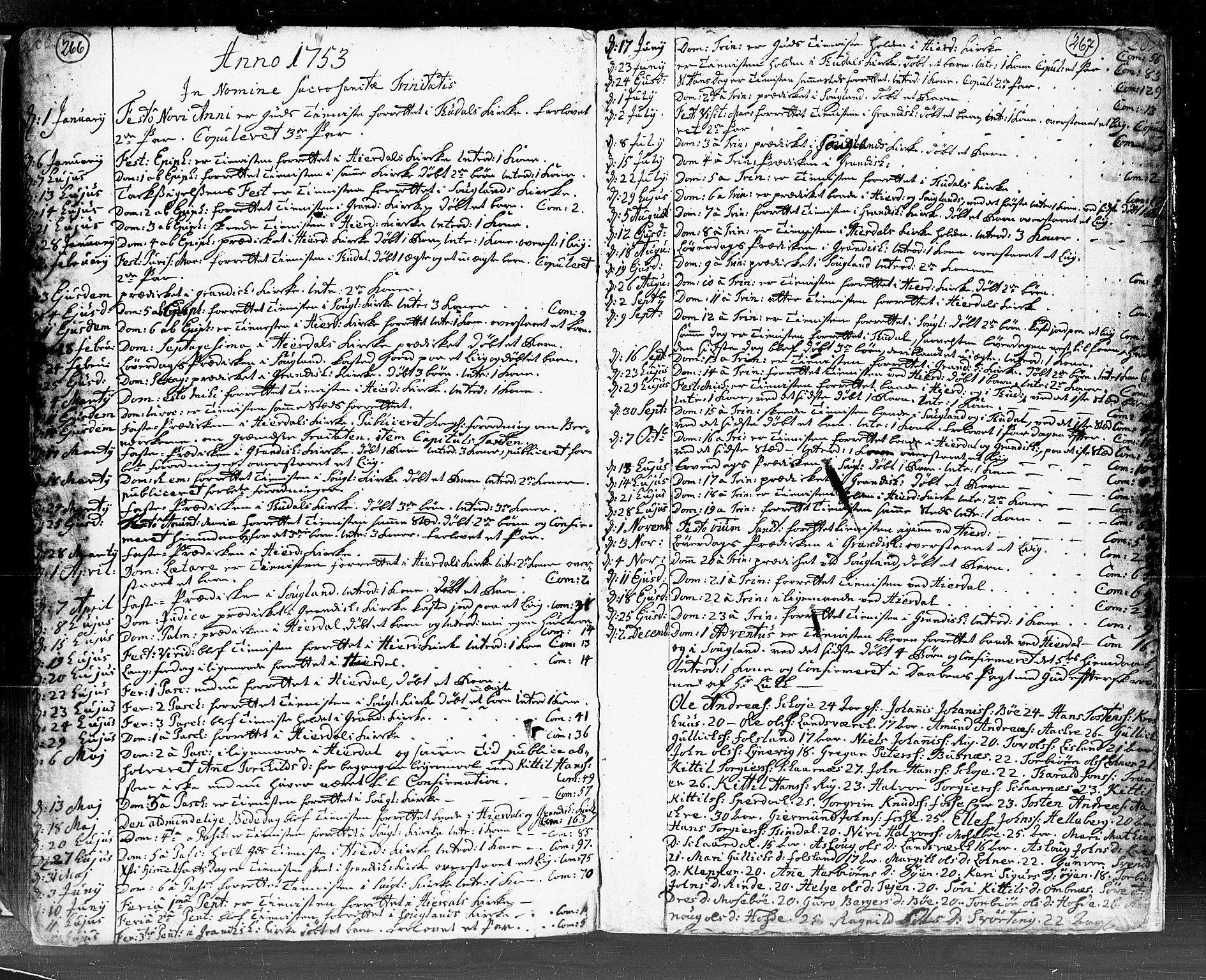 SAKO, Hjartdal kirkebøker, F/Fa/L0002: Ministerialbok nr. I 2, 1716-1754, s. 266-267