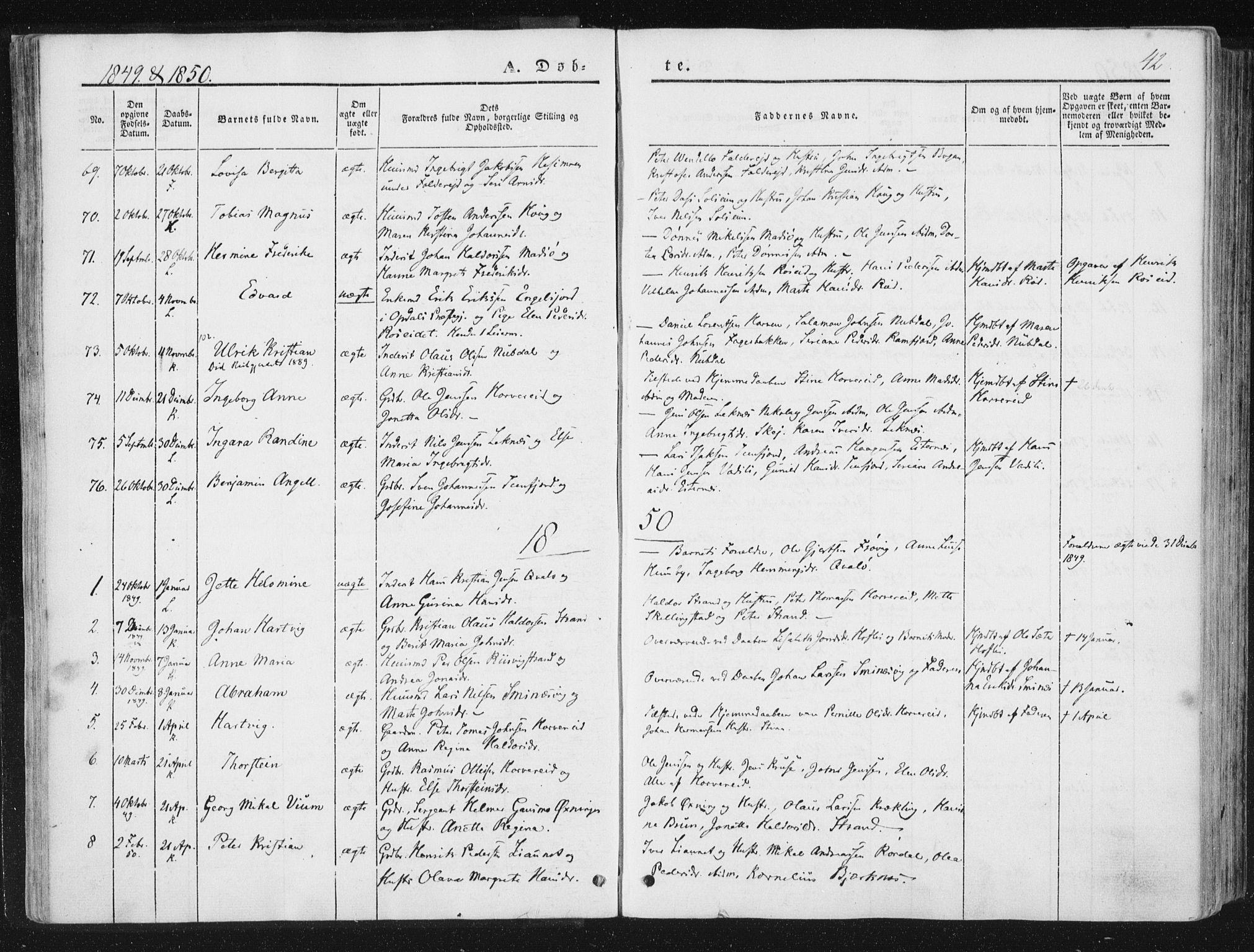 SAT, Ministerialprotokoller, klokkerbøker og fødselsregistre - Nord-Trøndelag, 780/L0640: Ministerialbok nr. 780A05, 1845-1856, s. 42