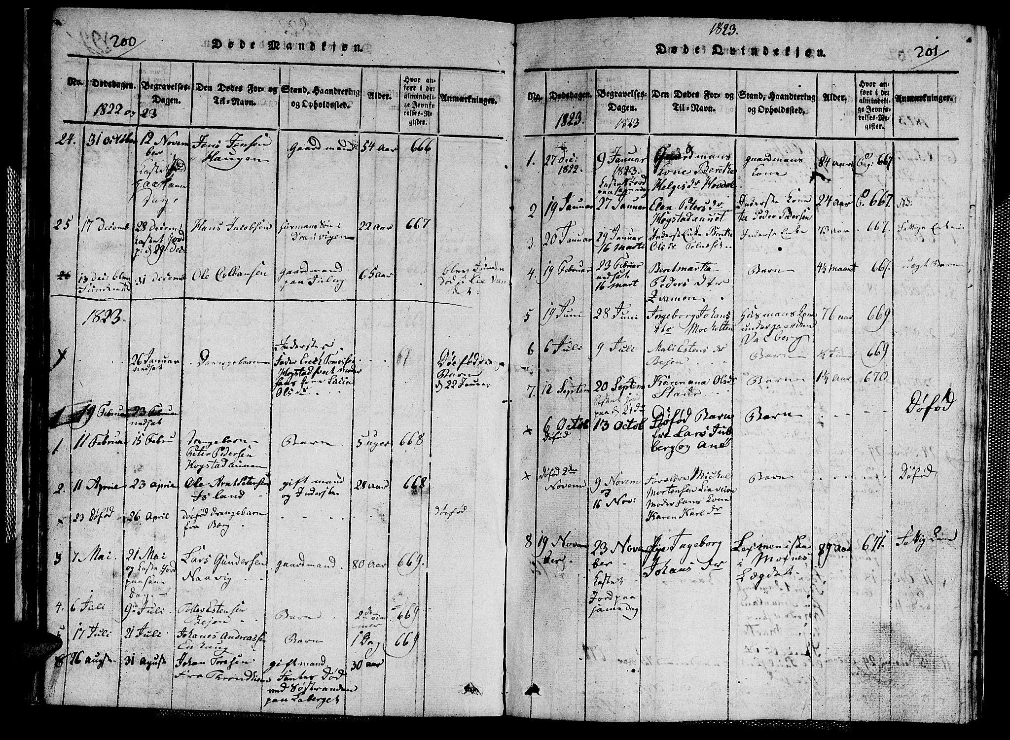 SAT, Ministerialprotokoller, klokkerbøker og fødselsregistre - Nord-Trøndelag, 713/L0124: Klokkerbok nr. 713C01, 1817-1827, s. 200-201
