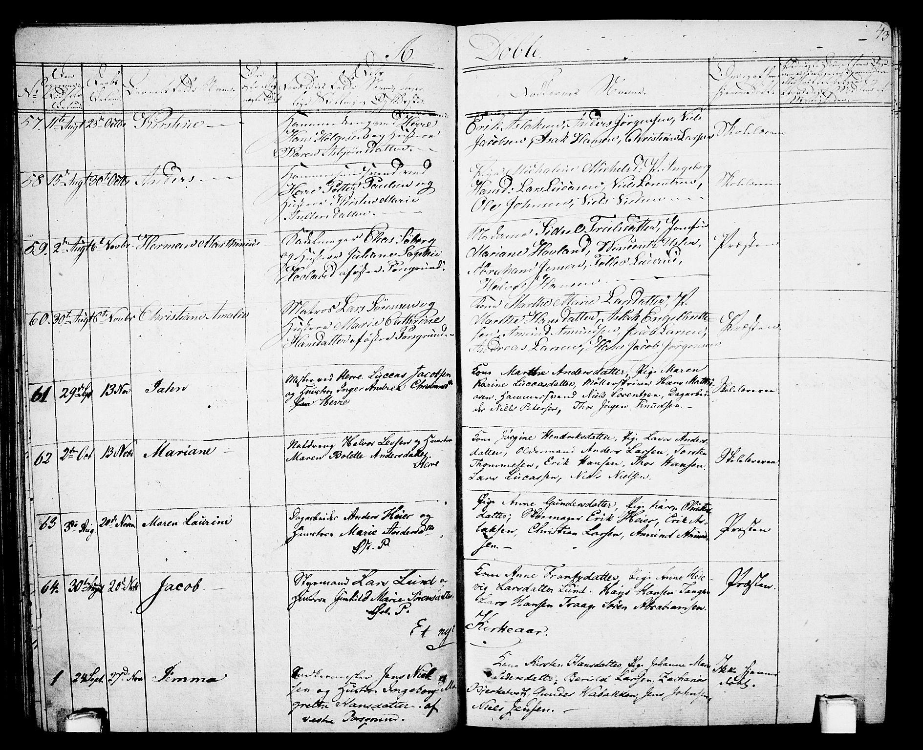 SAKO, Porsgrunn kirkebøker , G/Gb/L0002: Klokkerbok nr. II 2, 1828-1841, s. 43