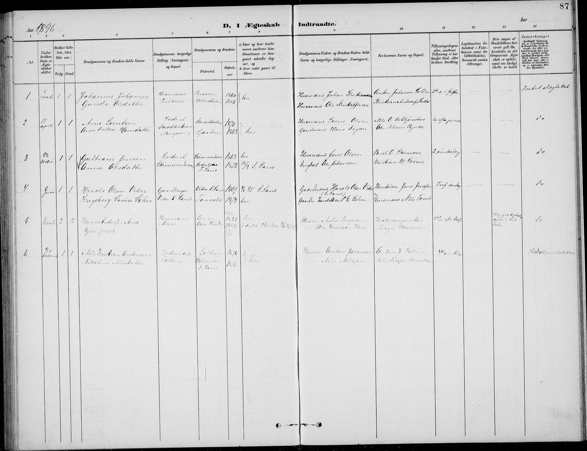 SAH, Nordre Land prestekontor, Klokkerbok nr. 14, 1891-1907, s. 87