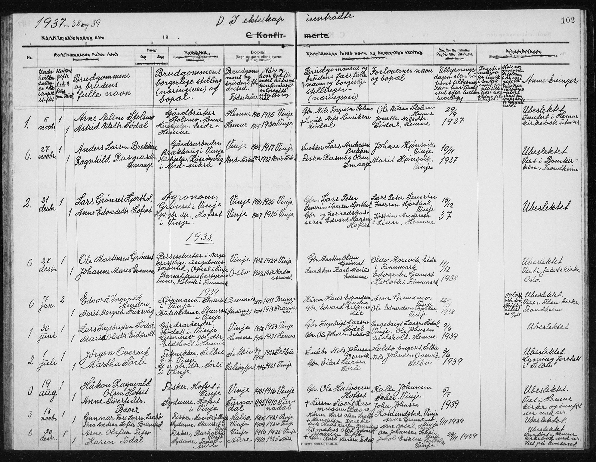 SAT, Ministerialprotokoller, klokkerbøker og fødselsregistre - Sør-Trøndelag, 631/L0515: Klokkerbok nr. 631C03, 1913-1939, s. 102