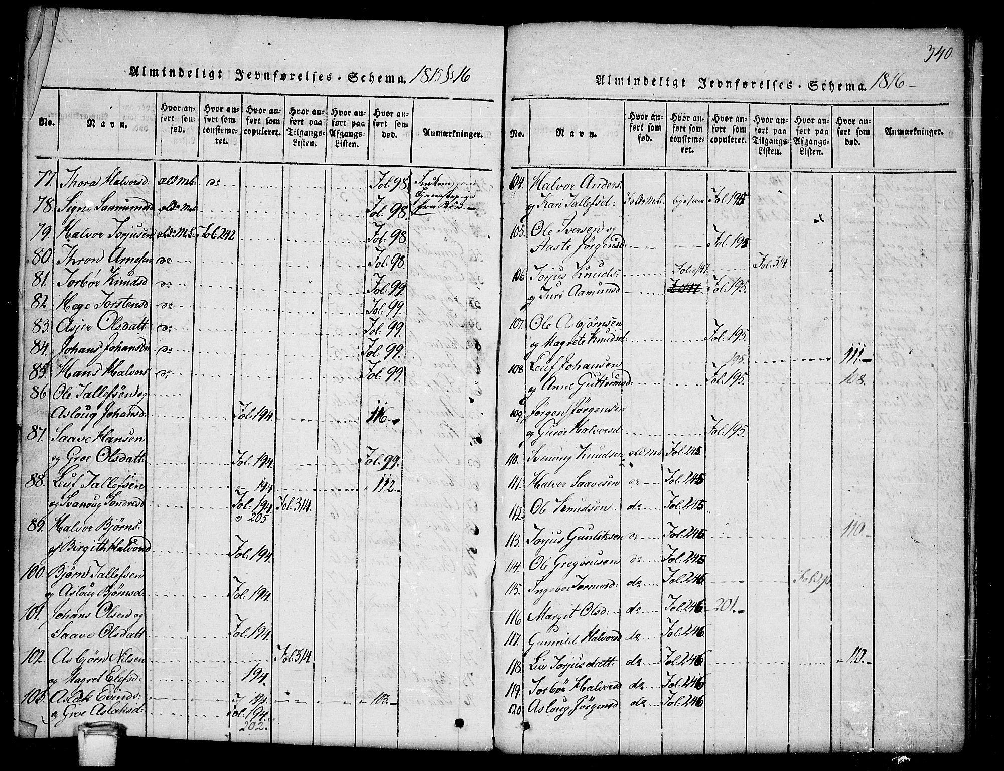 SAKO, Kviteseid kirkebøker, G/Gb/L0001: Klokkerbok nr. II 1, 1815-1842, s. 340