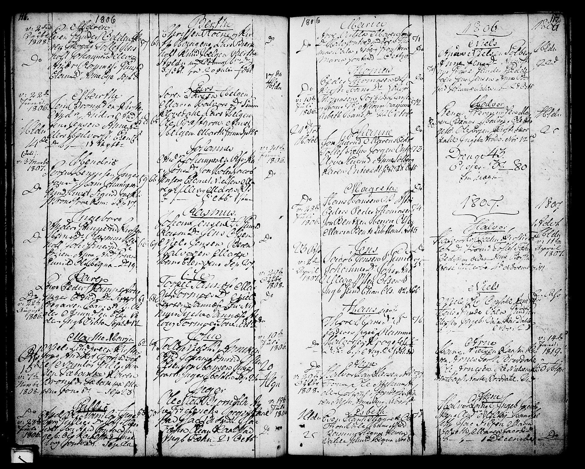 SAKO, Holla kirkebøker, F/Fa/L0002: Ministerialbok nr. 2, 1779-1814, s. 116-117