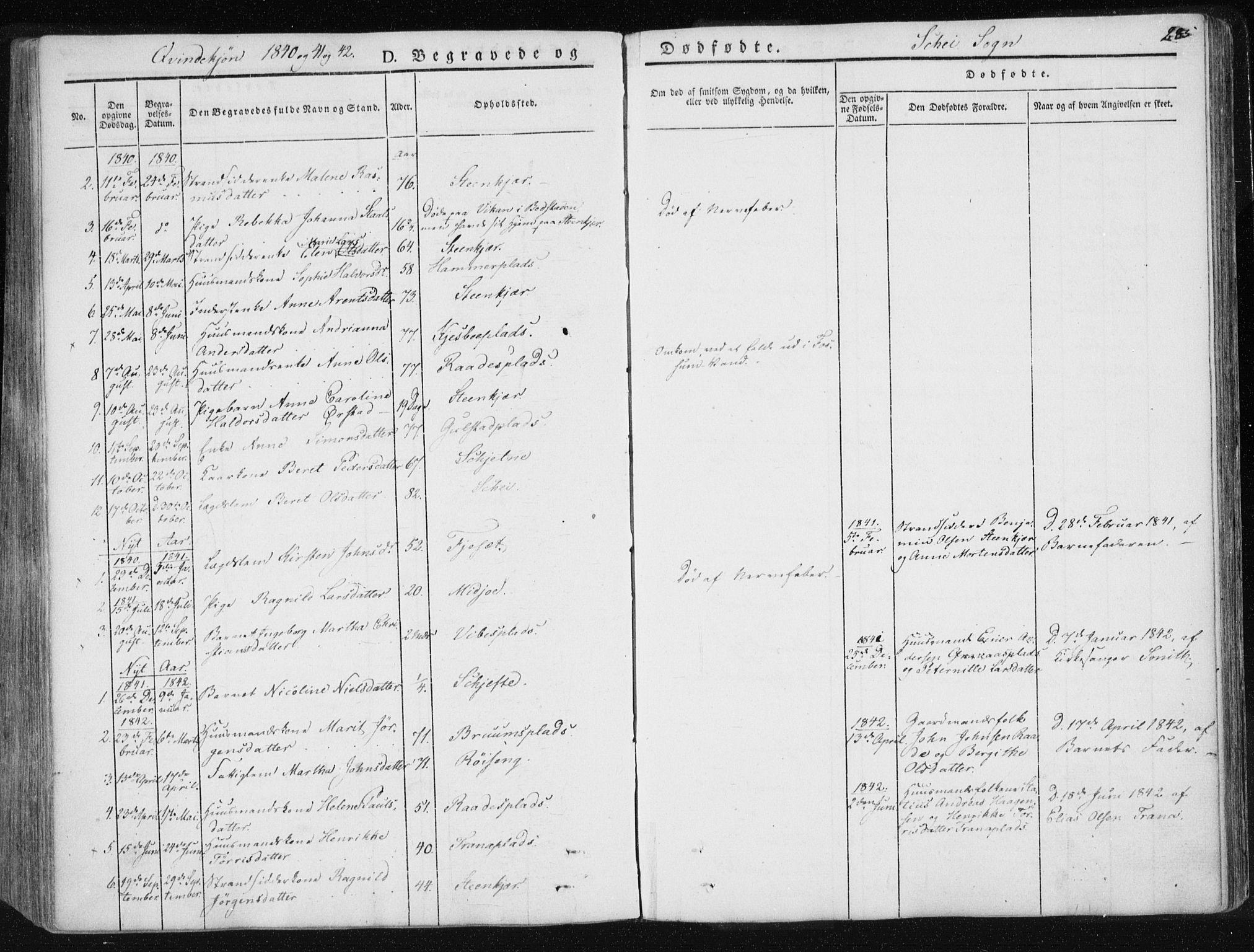SAT, Ministerialprotokoller, klokkerbøker og fødselsregistre - Nord-Trøndelag, 735/L0339: Ministerialbok nr. 735A06 /2, 1836-1848, s. 285