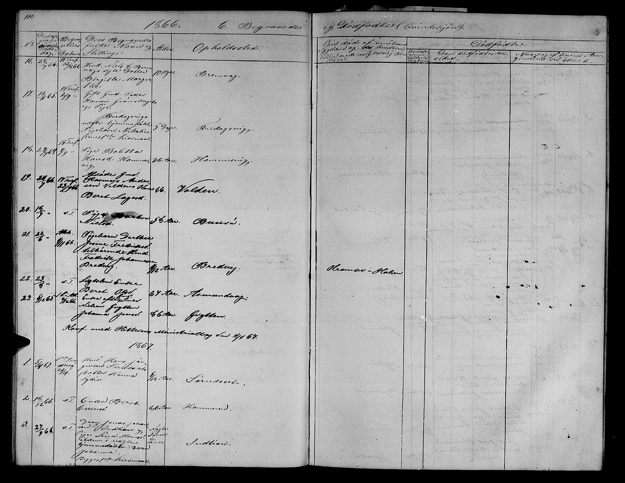 SAT, Ministerialprotokoller, klokkerbøker og fødselsregistre - Sør-Trøndelag, 634/L0539: Klokkerbok nr. 634C01, 1866-1873, s. 110